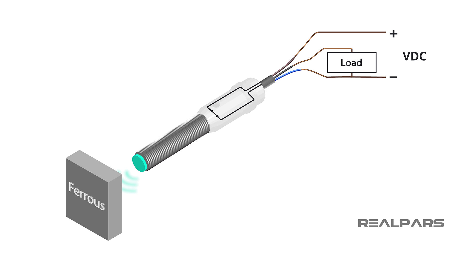 3 Wire Inductive Proximity Sensor How To Read The Datasheet Realpars