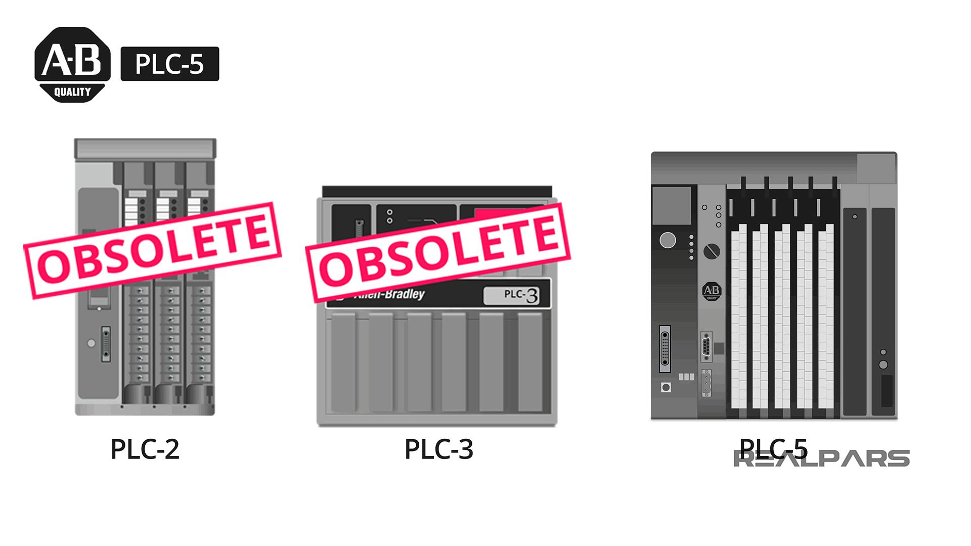 AB PLC-3 and PLC-2
