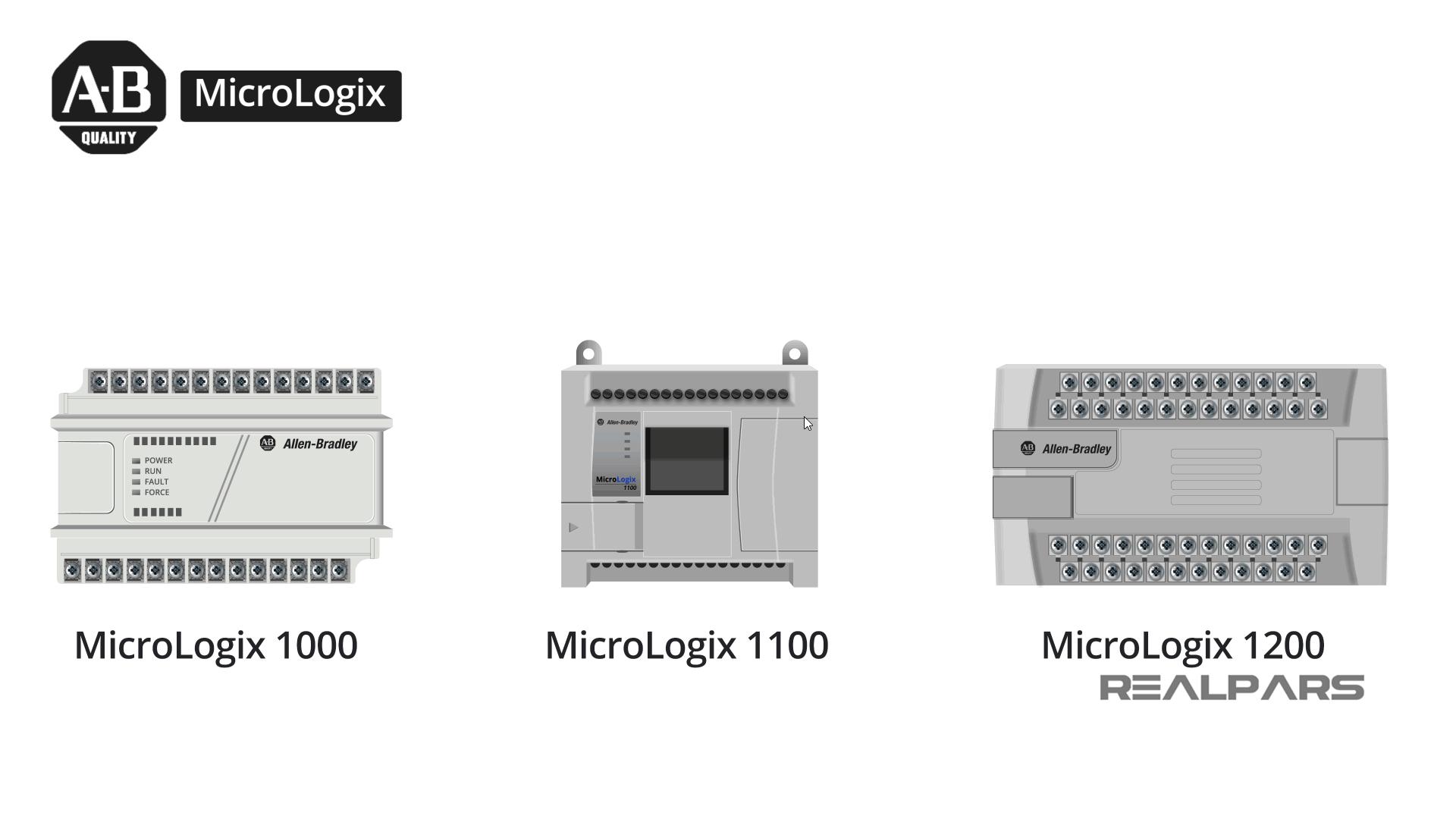 Allen-Bradley Micrologix