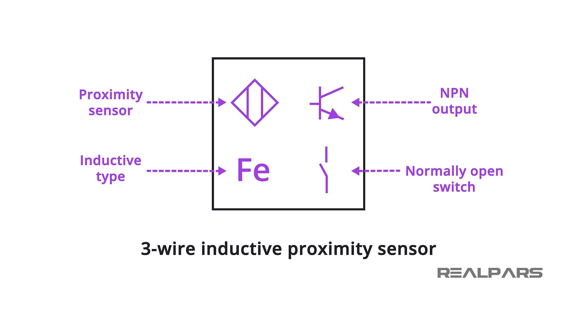 Proximity Sensor Symbol