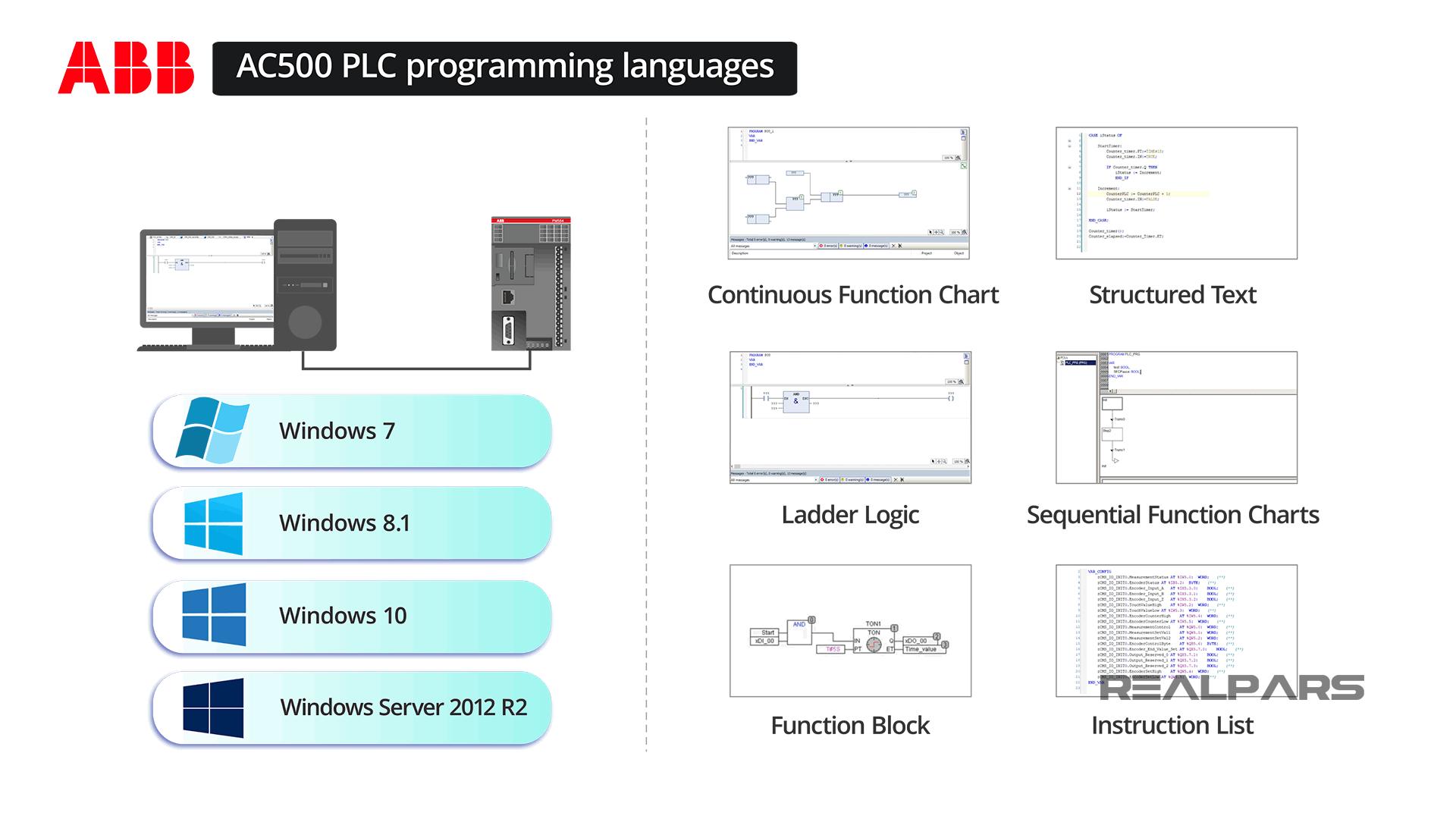 ABB AC500 Programming