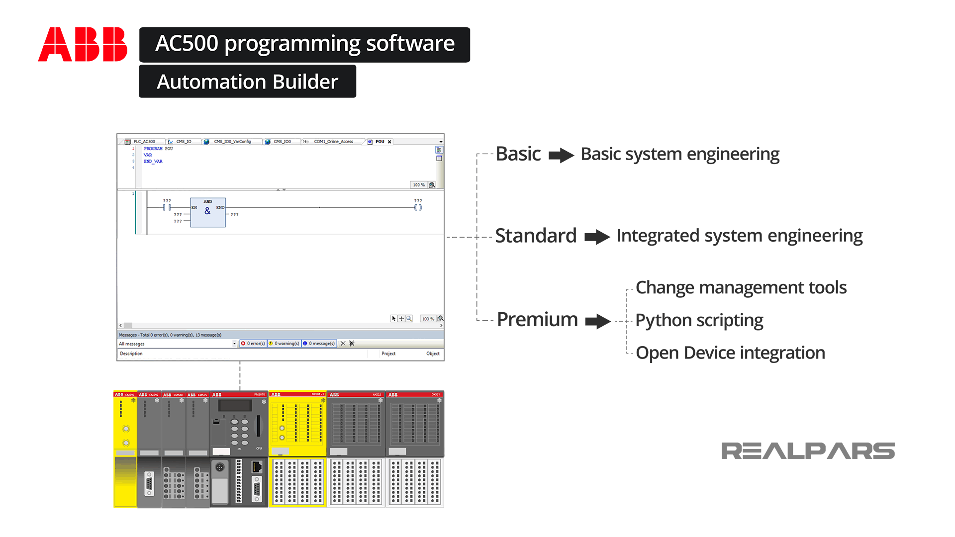 ABB Automation Builder Software