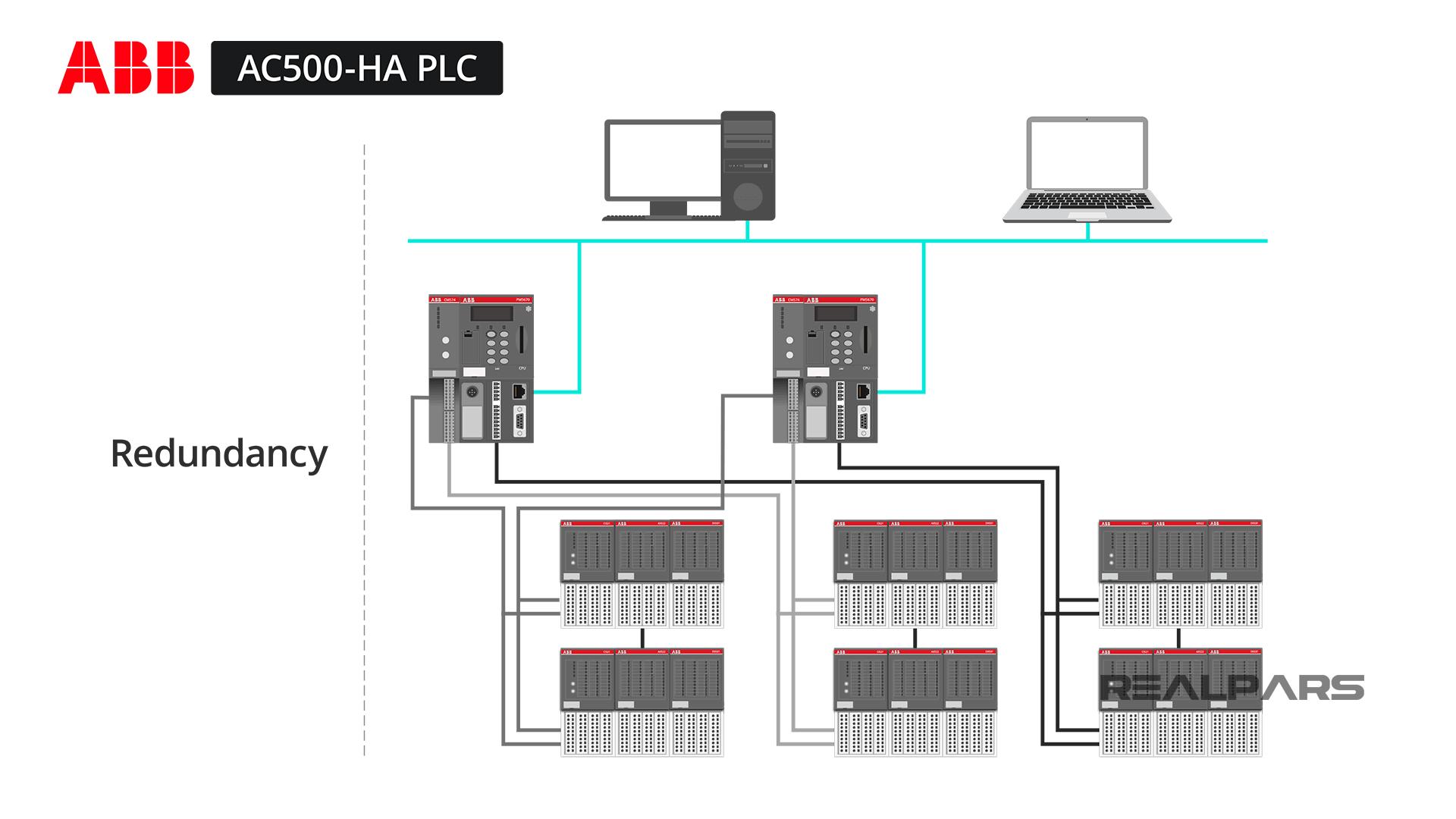 ABB PLC AC500-HA
