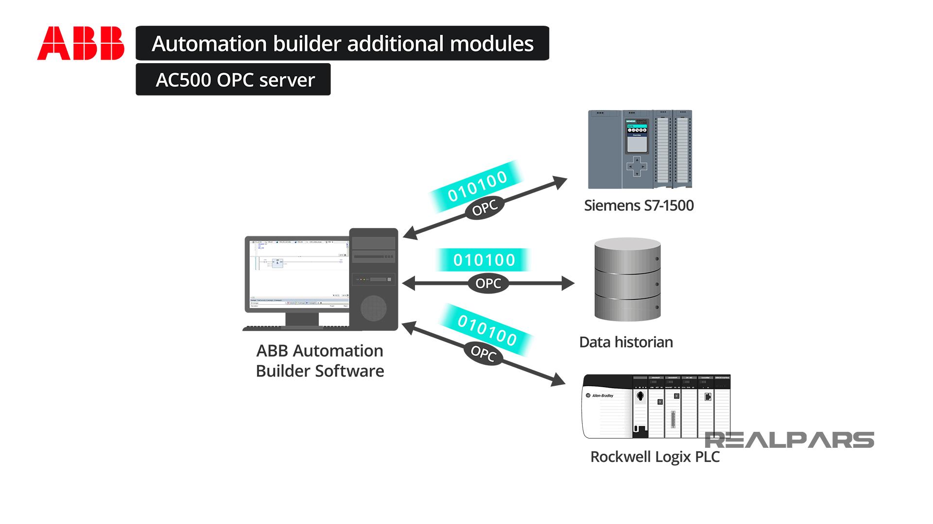 AC500 OPC Server Application
