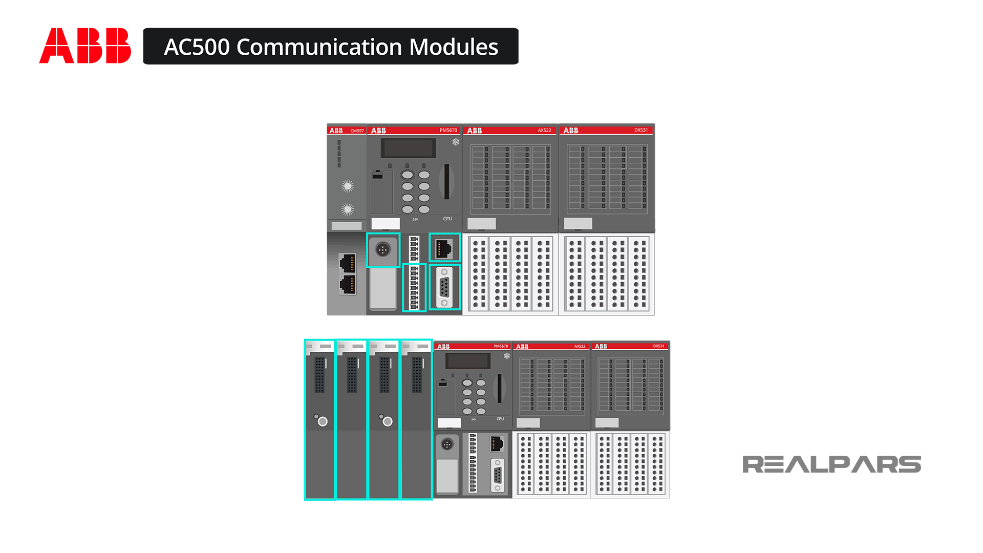 AC500 PLCs Communication Interfaces