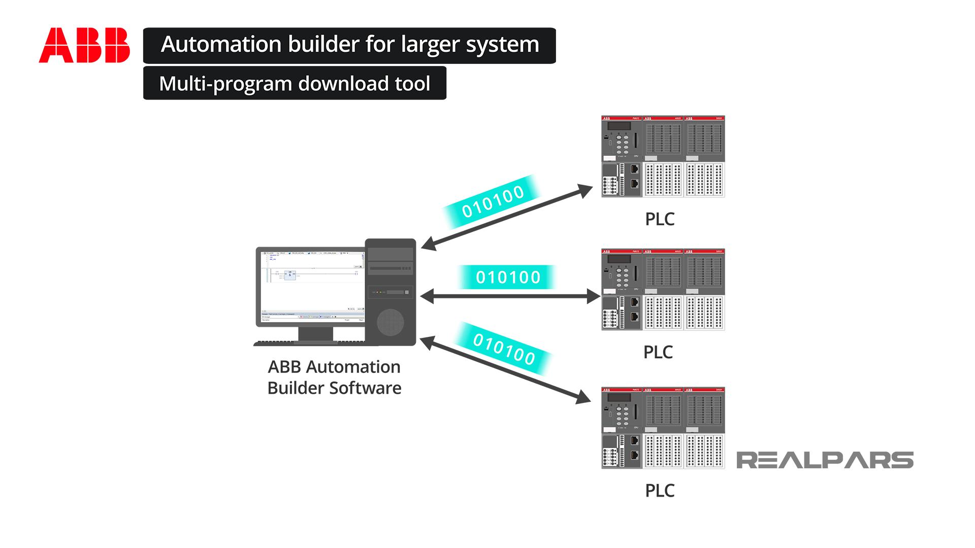 Automation Builder Multi-Program Download Tool