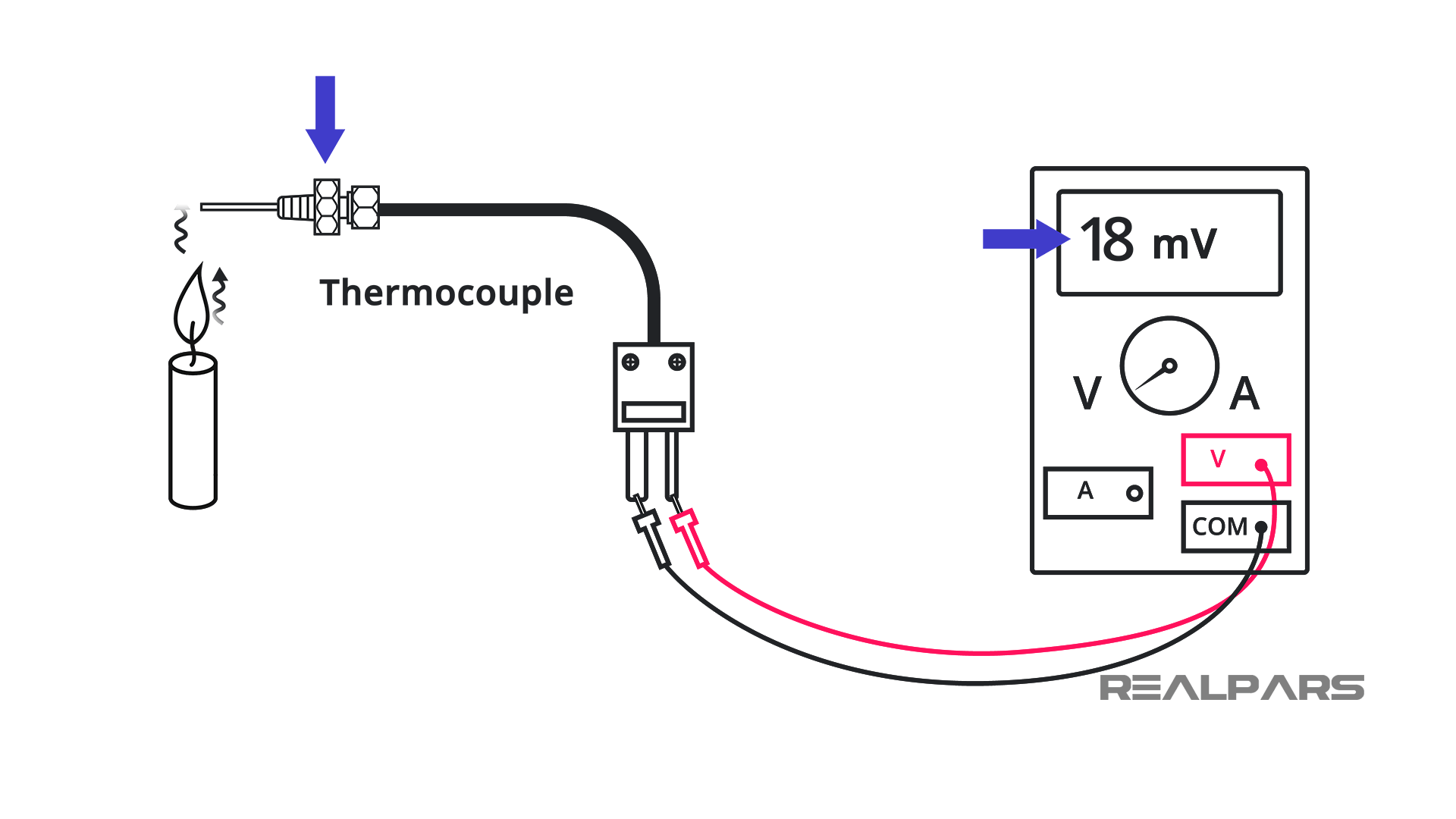 Base Sensor