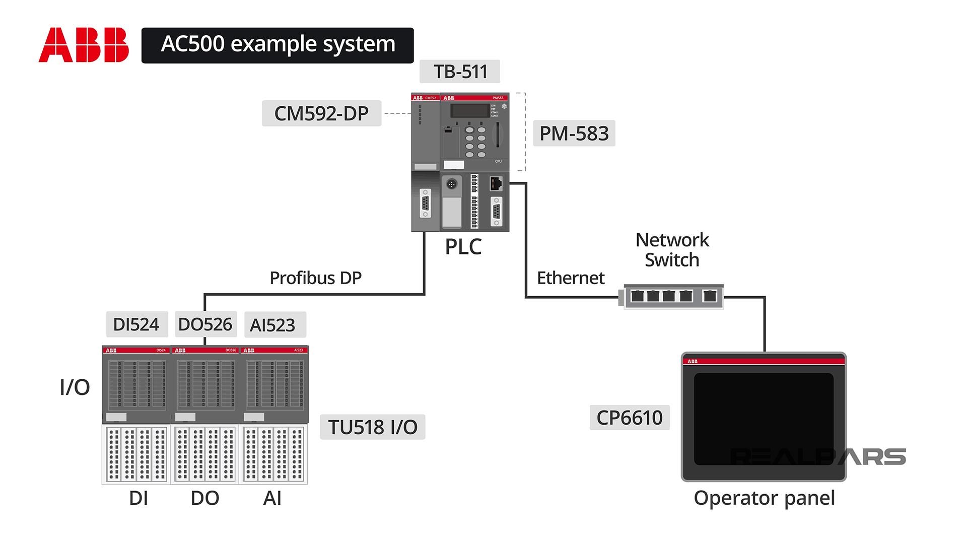 CP6610 Operator Control Panel-