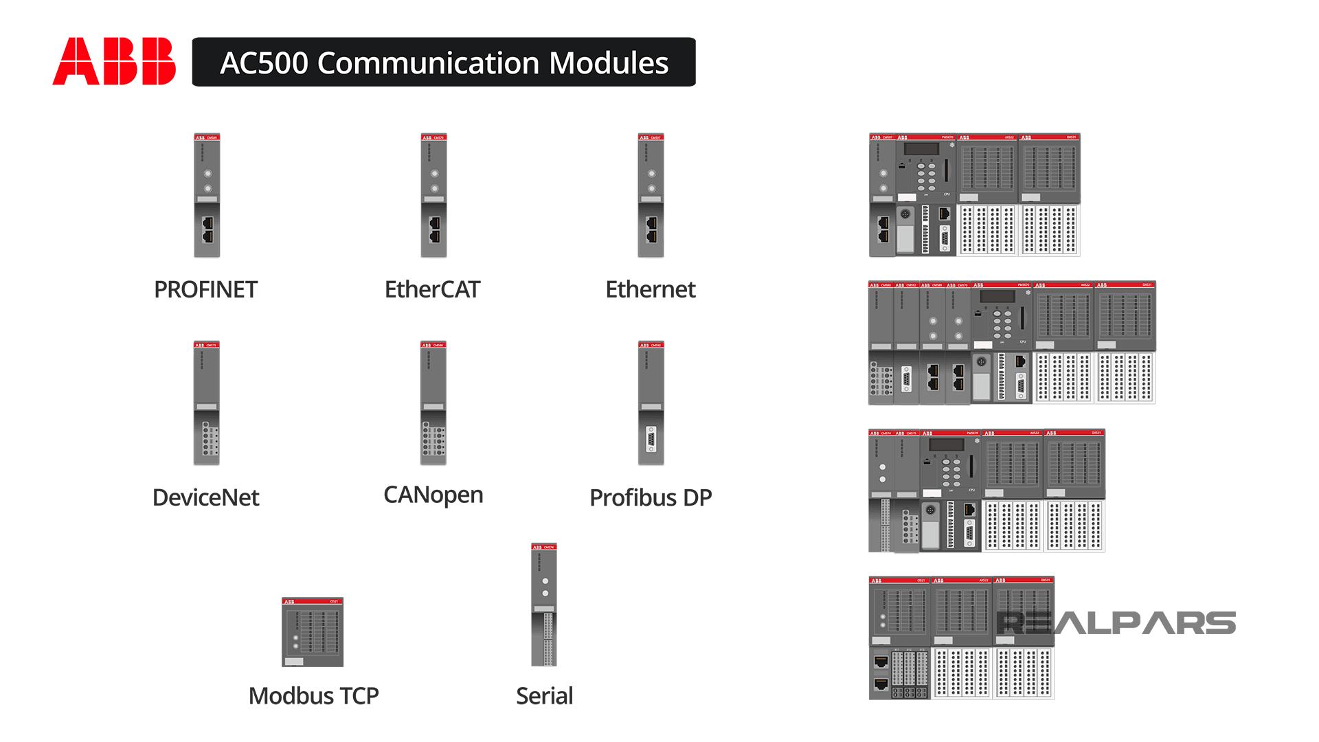Communication Interface Modules