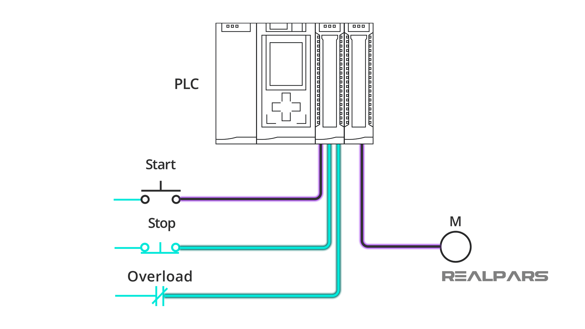 Motor Starter PLC Control