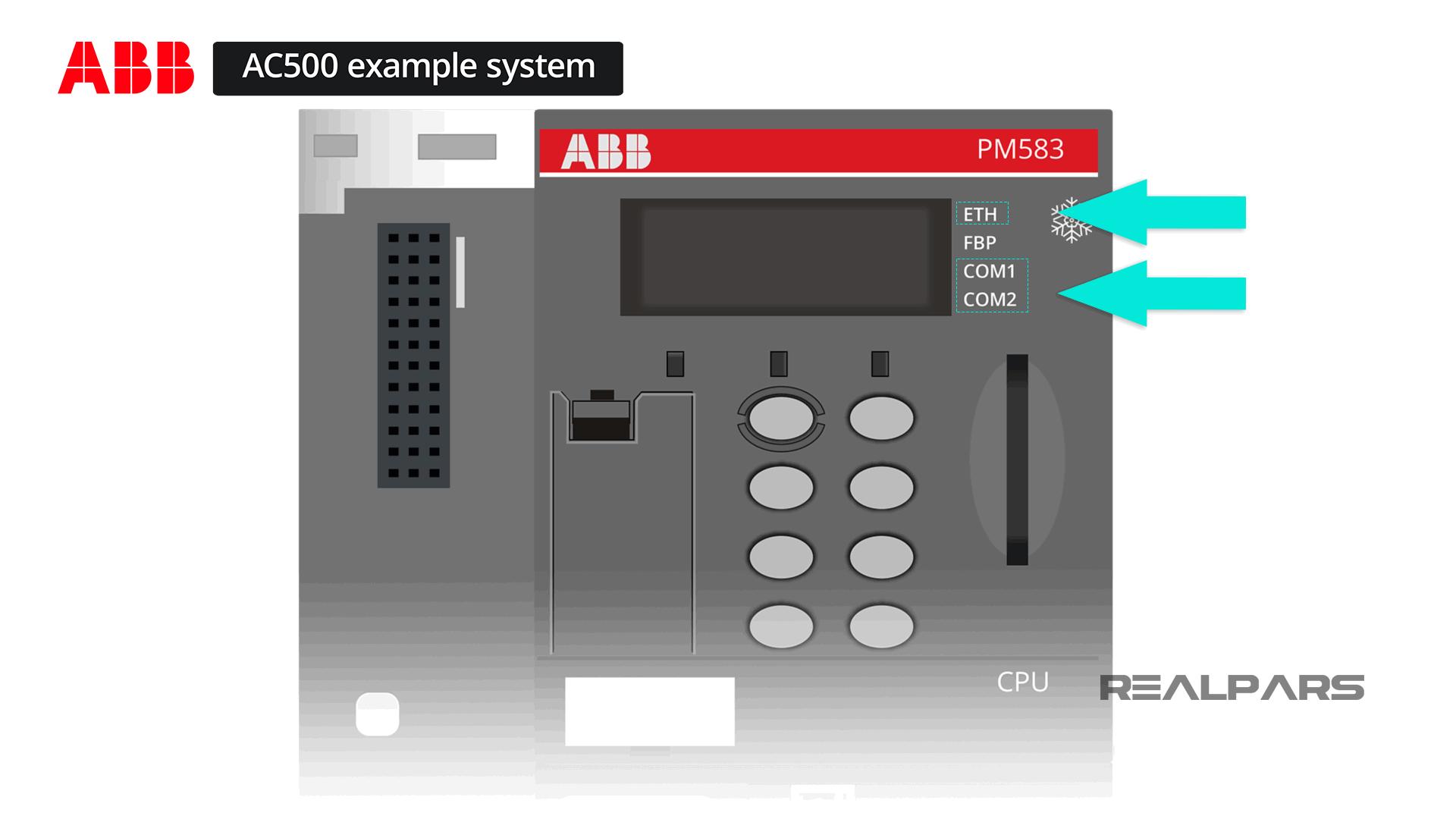 PM583-ETH CPU