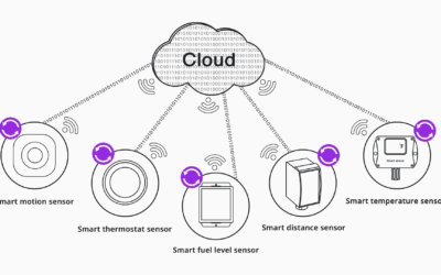 Smart Sensor Explained | Different Types and Applications