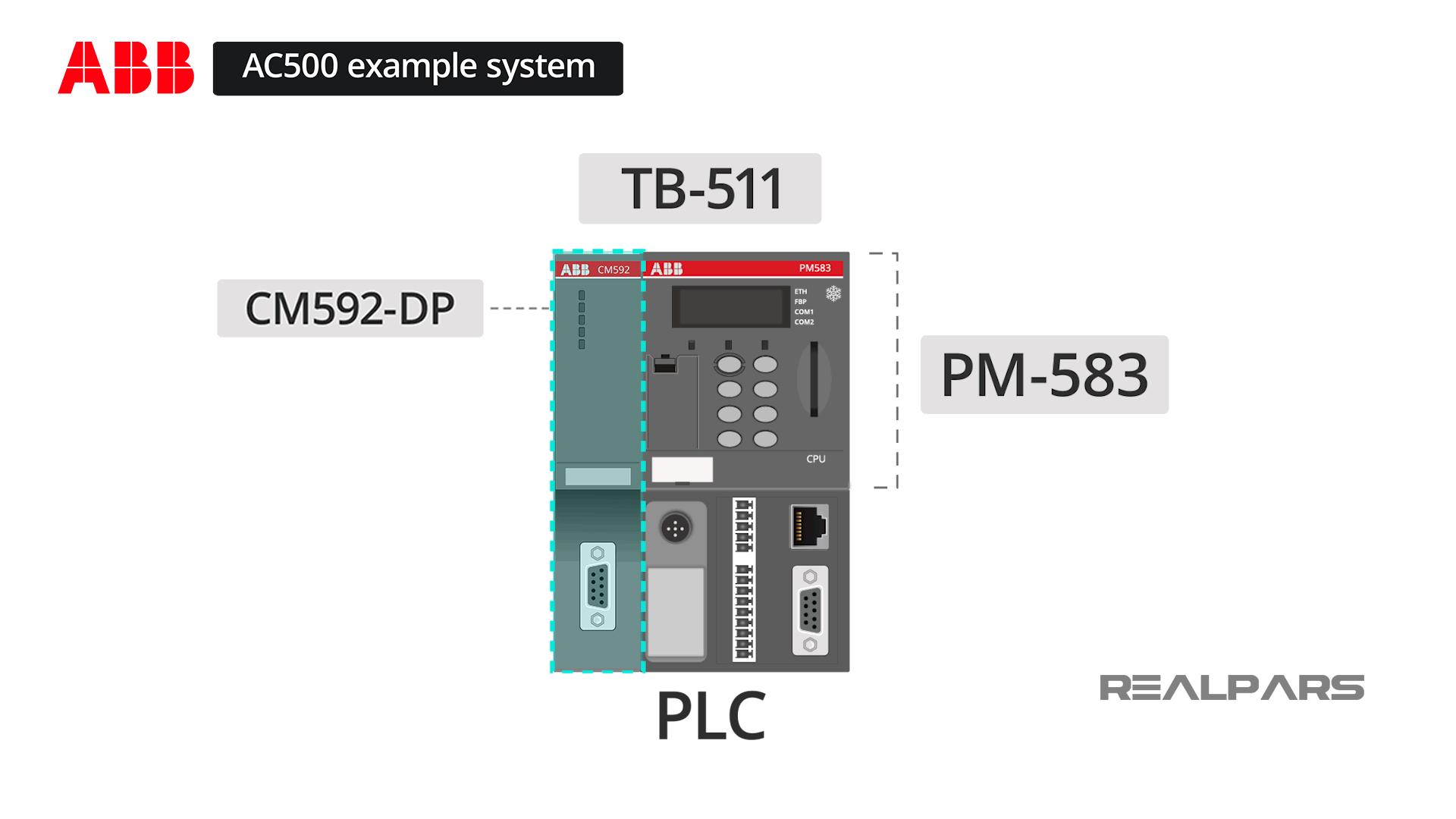 TB - 511 Terminal base - CM592-DP