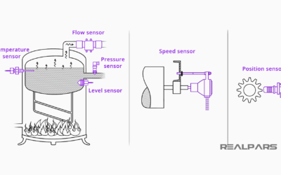 What is a Sensor? Different Types of Sensors, Applications