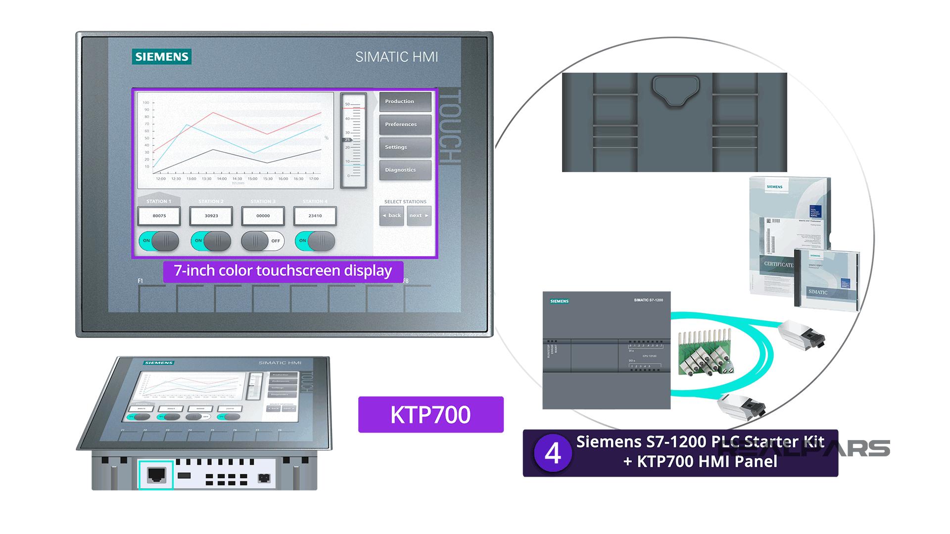 Cheap PLC 1200+KP700