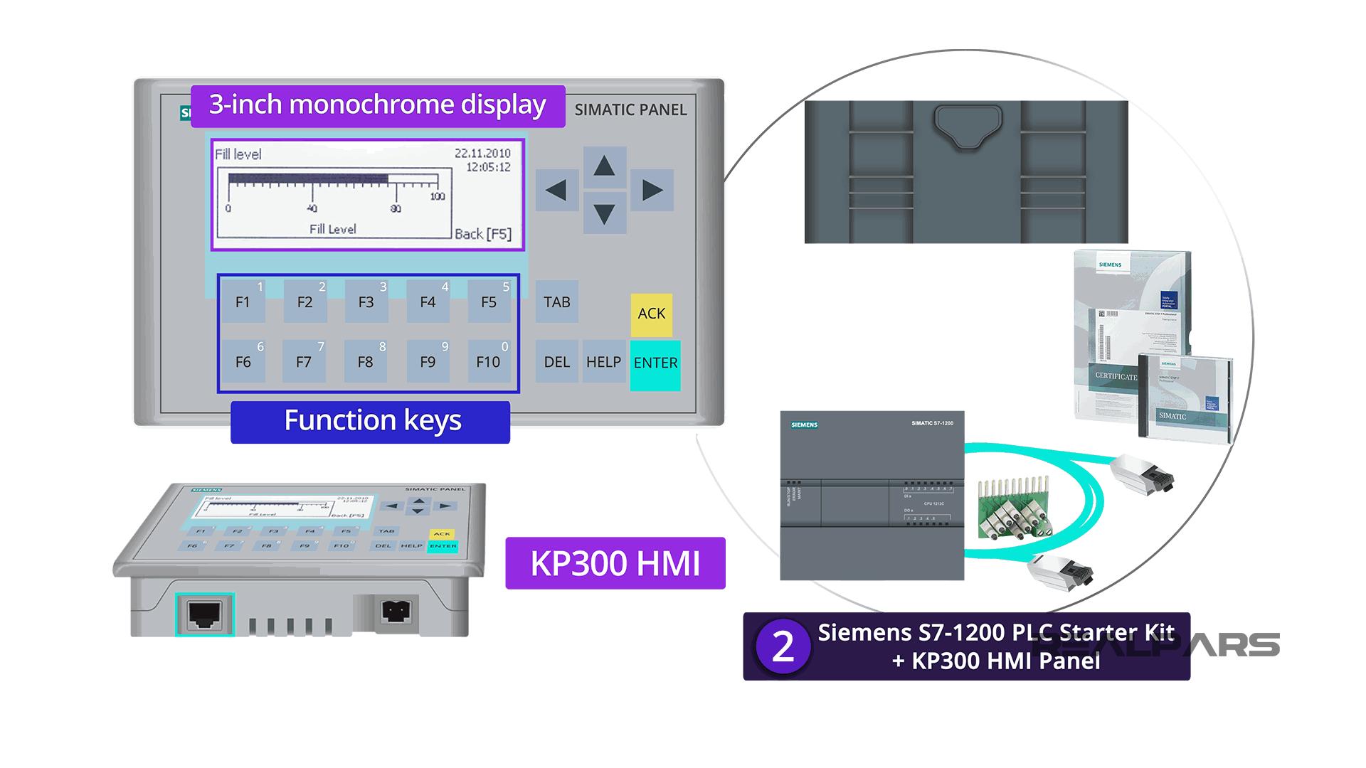 Cheap PLC s7 1200 + KP300
