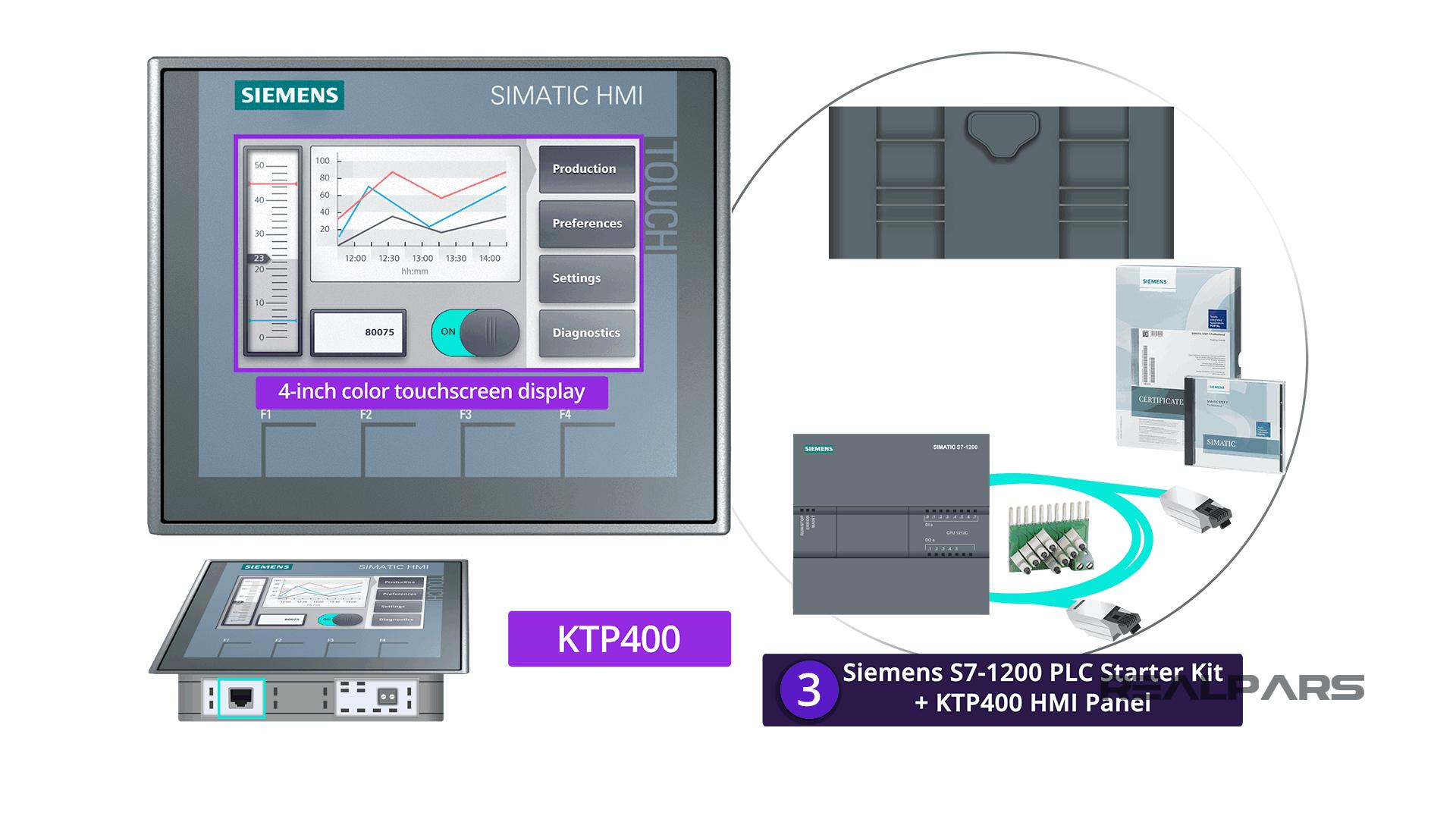 Cheap PLC+KP400