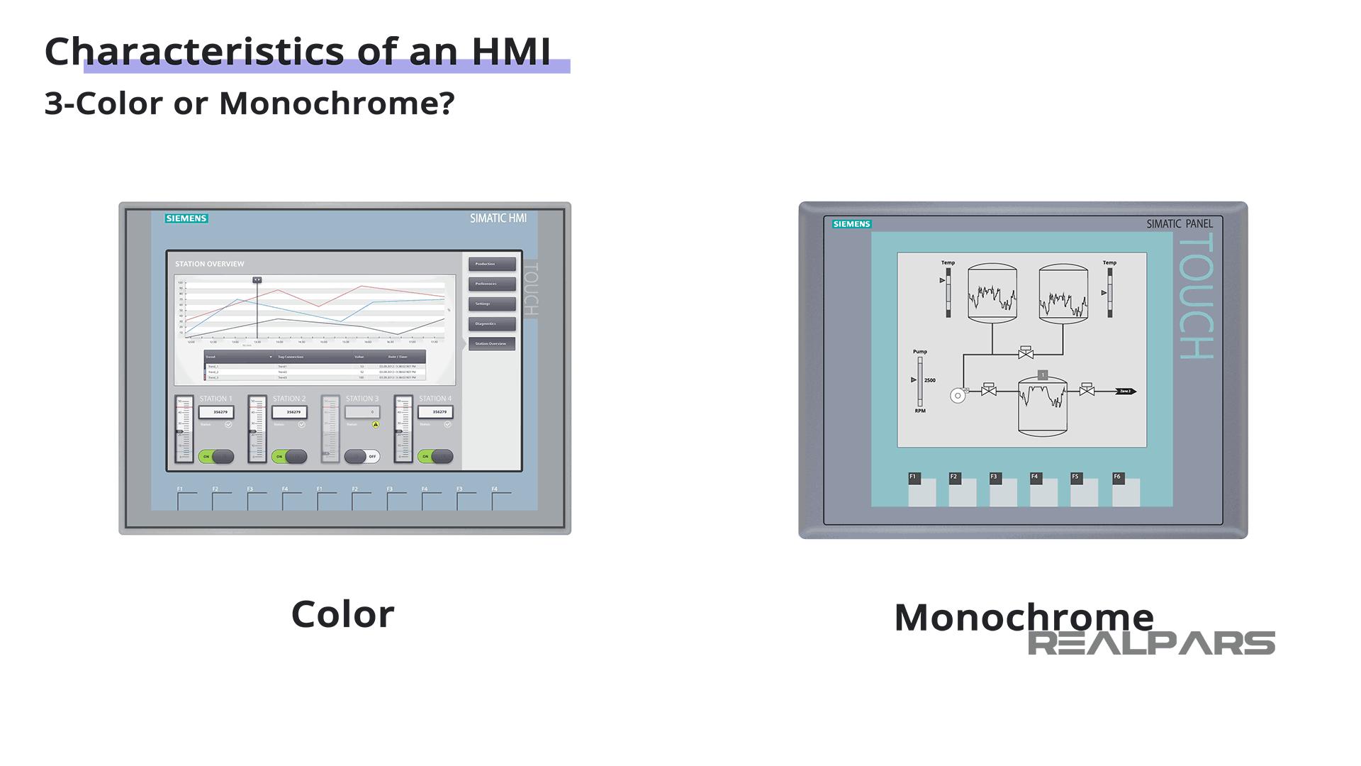 Color HMI vs. Monochrome