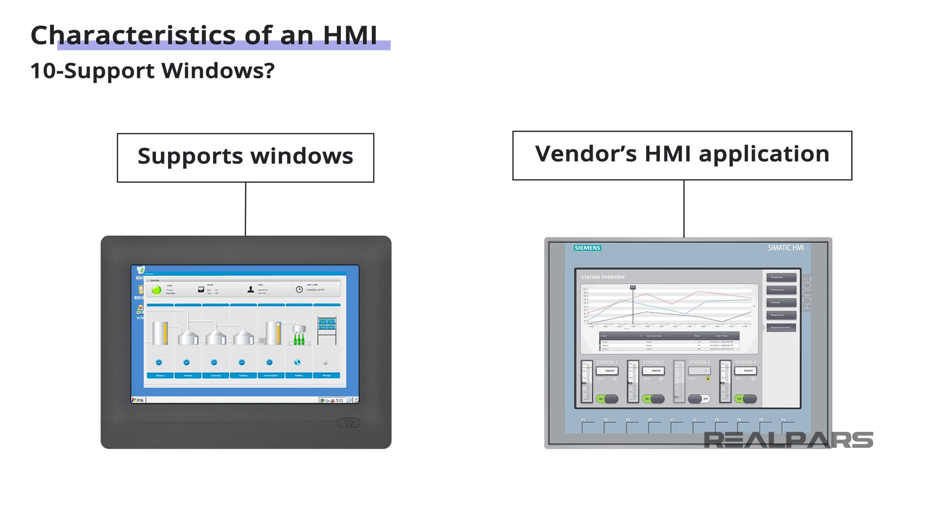 HMI Application
