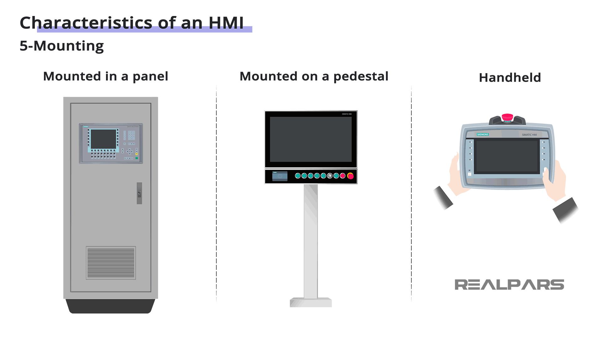 HMI Mounting