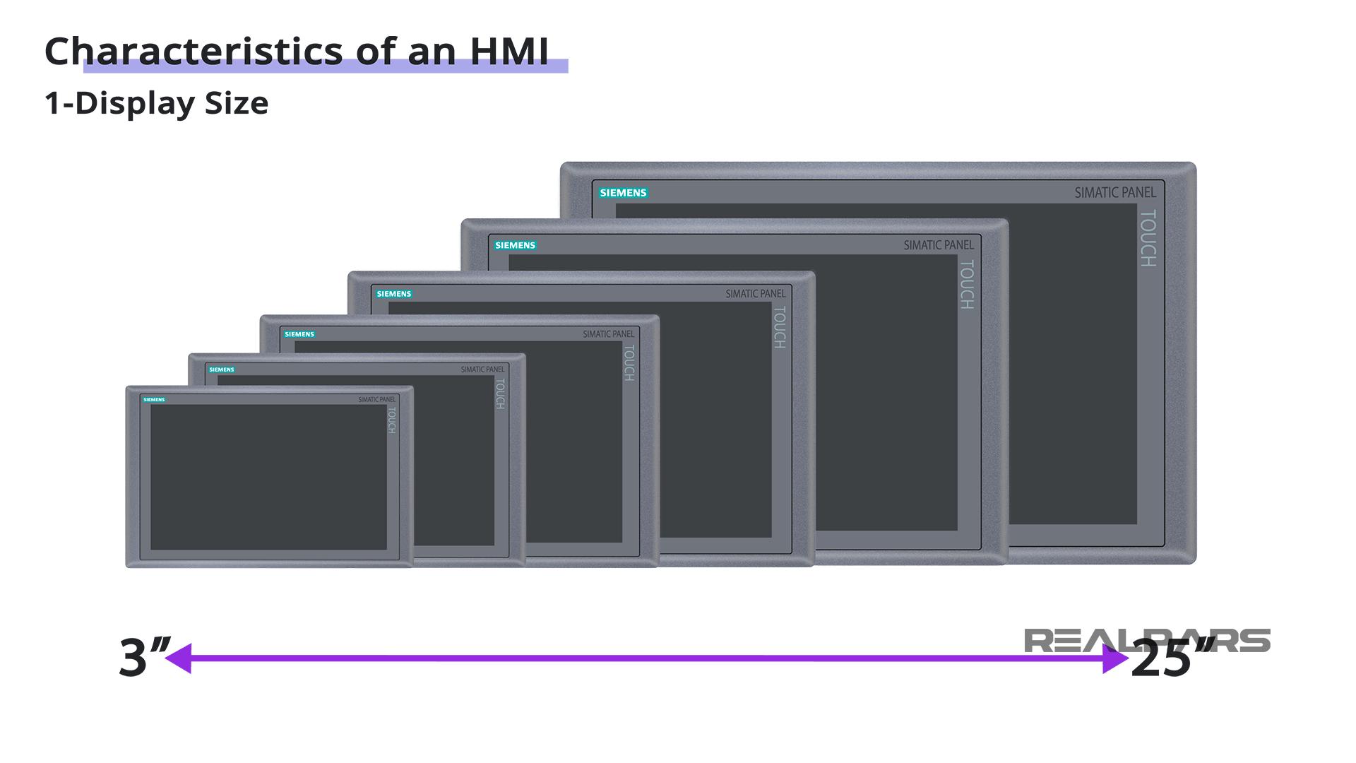 HMI Panel Display Size