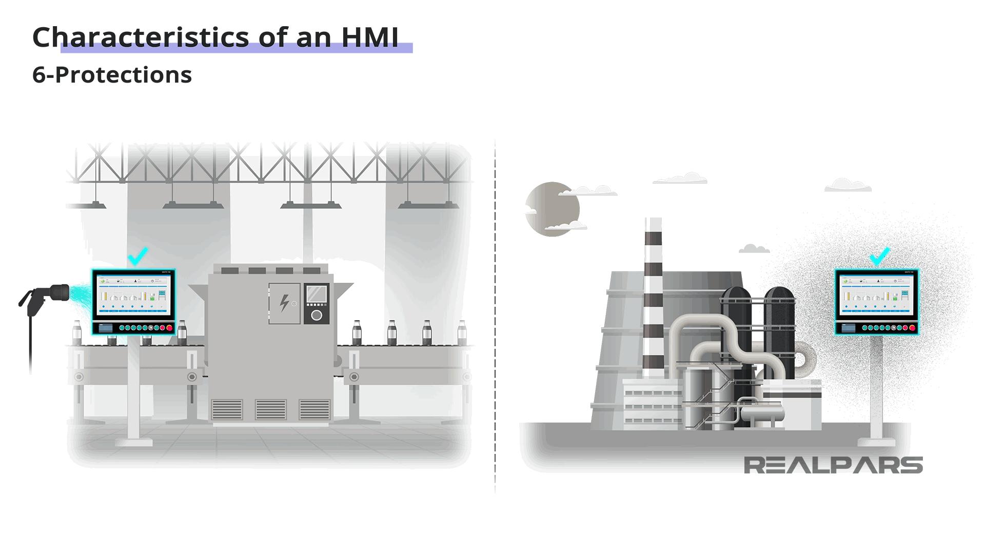 HMI Protection
