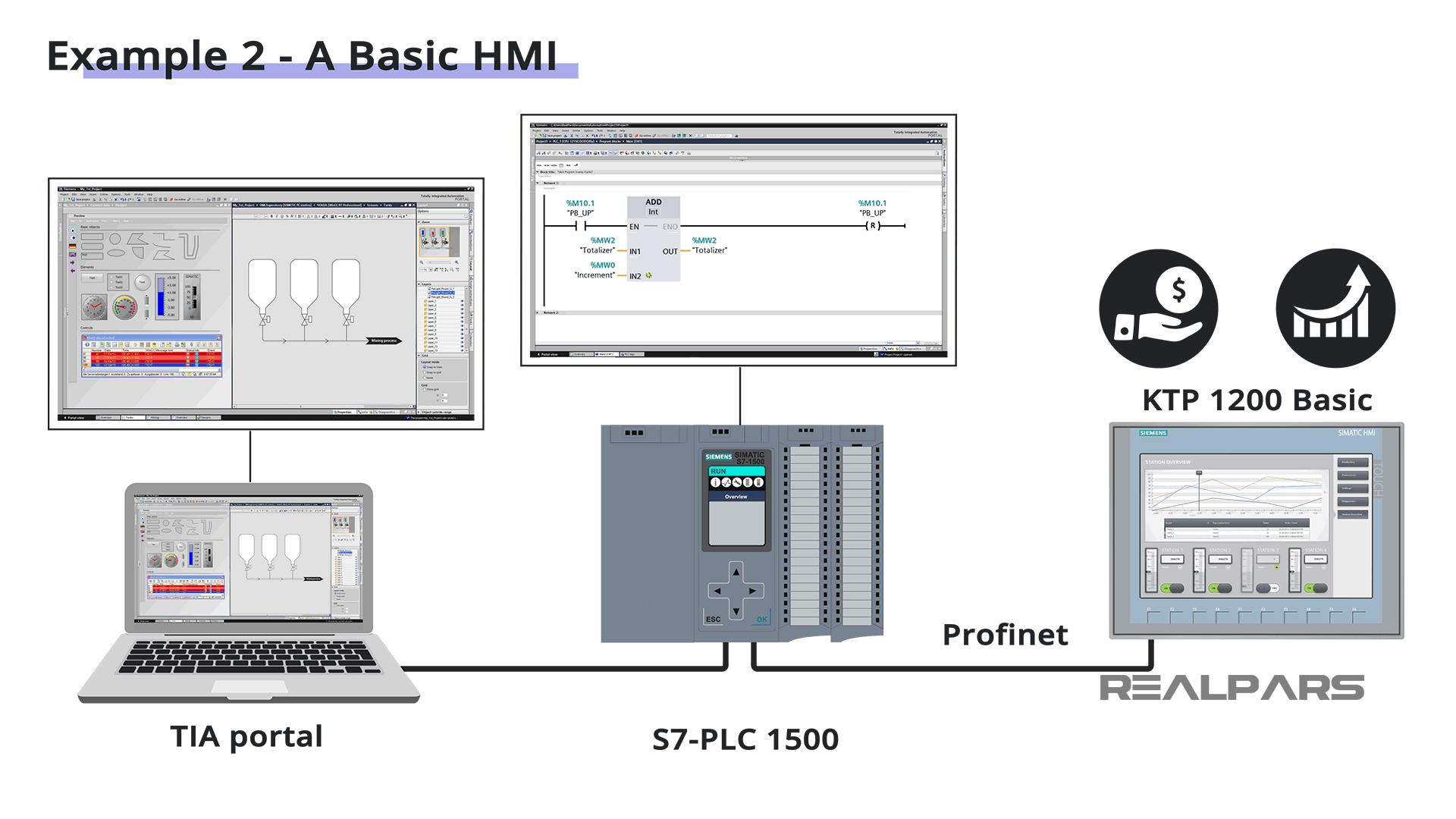 KTP 1200 Basic Comfort HMI Panel