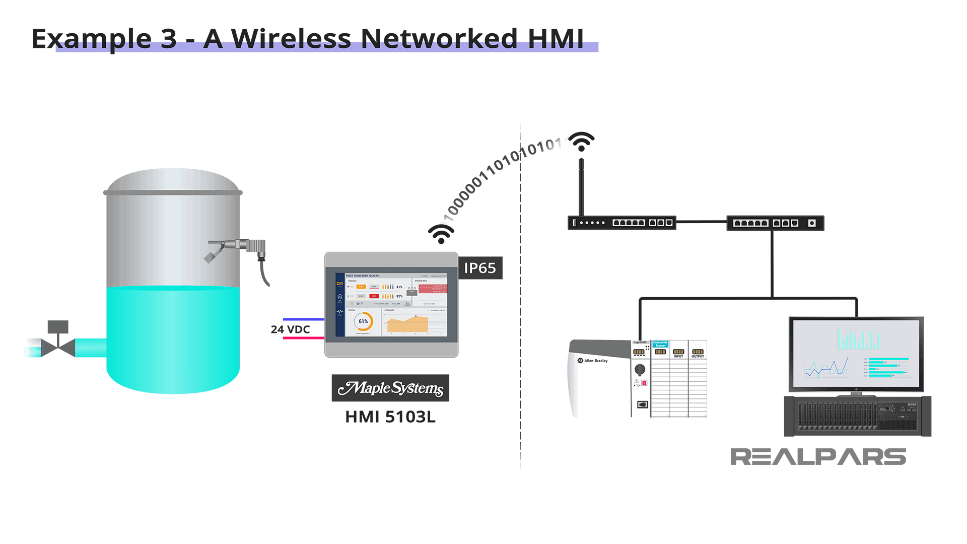 Maple Systems HMI 5103L