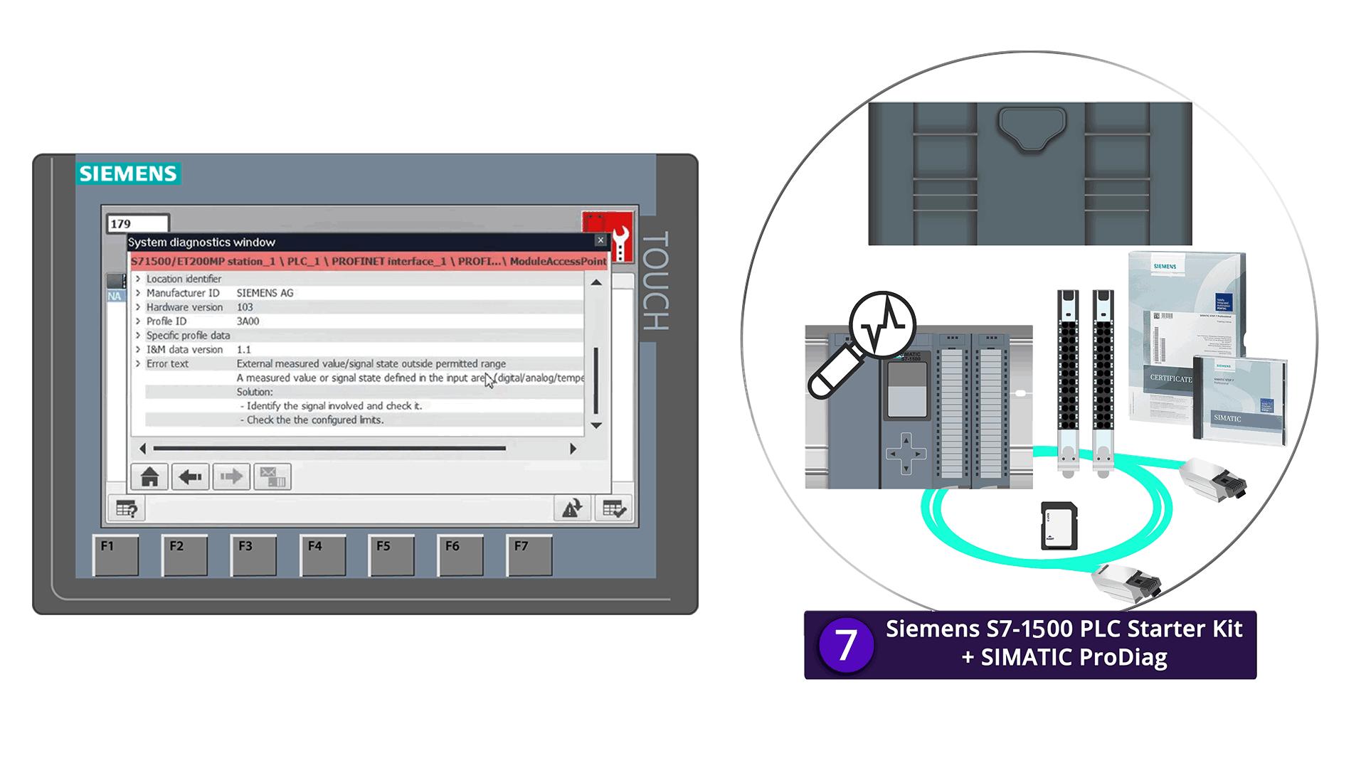 S7- 1500 Starter Kit + ProDiag Module