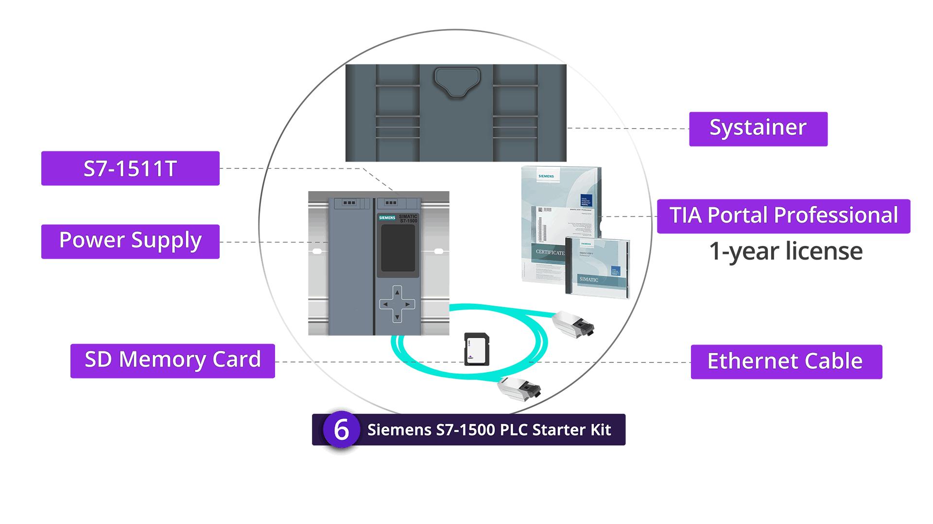 Siemens S7- 1500 Starter Kit