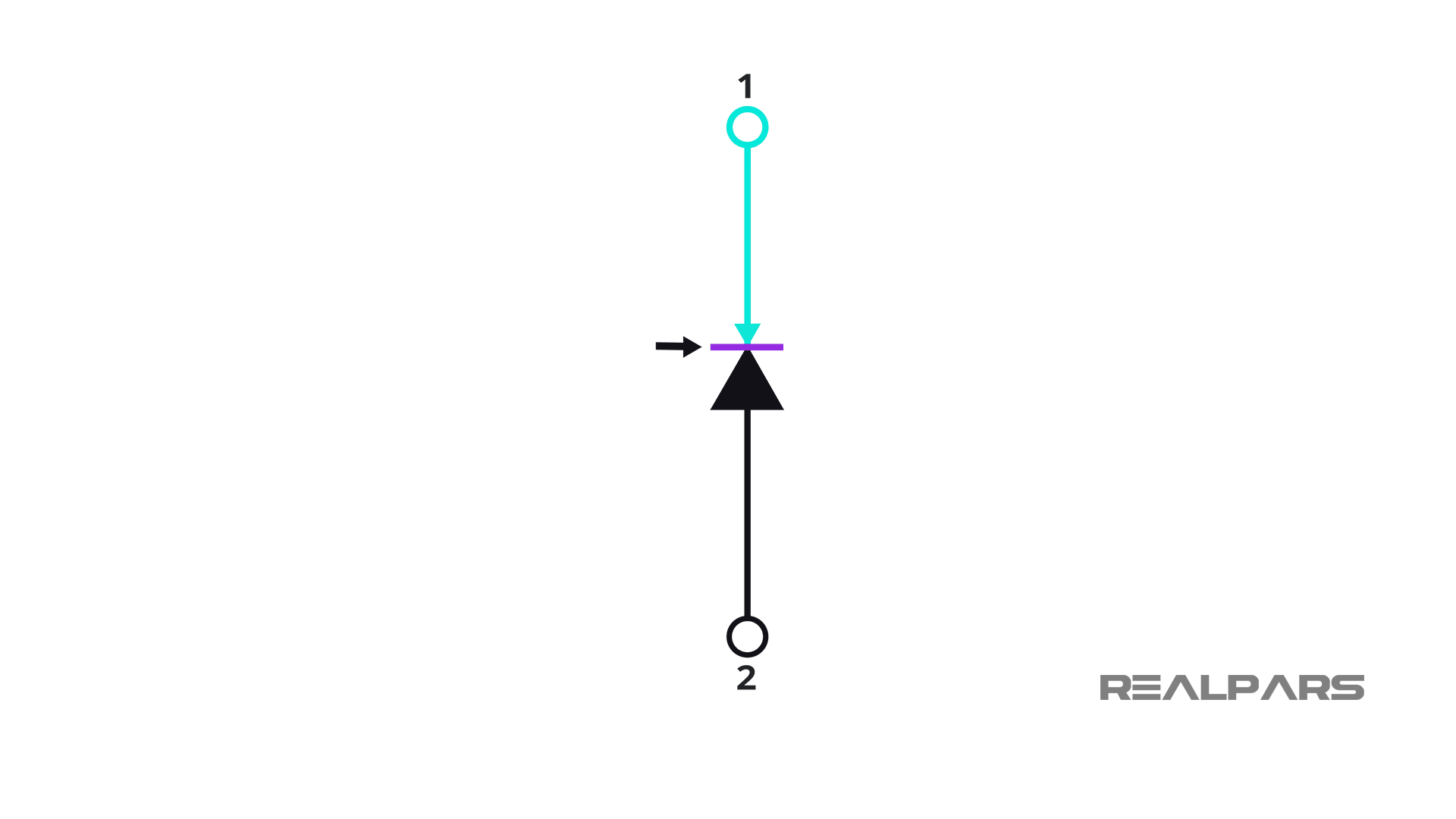 Diode Current Direction