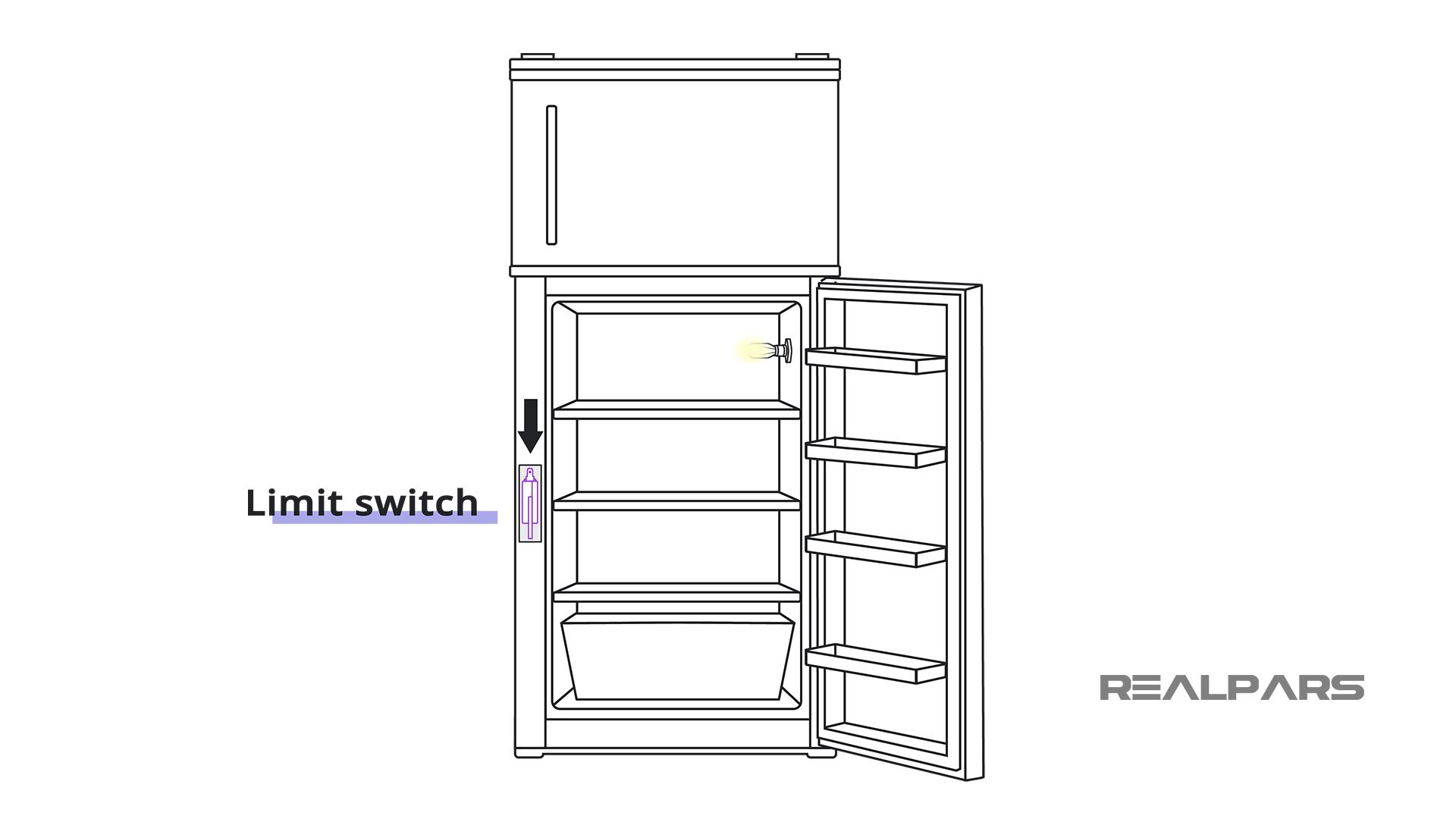 Fridge Door Limit Switch
