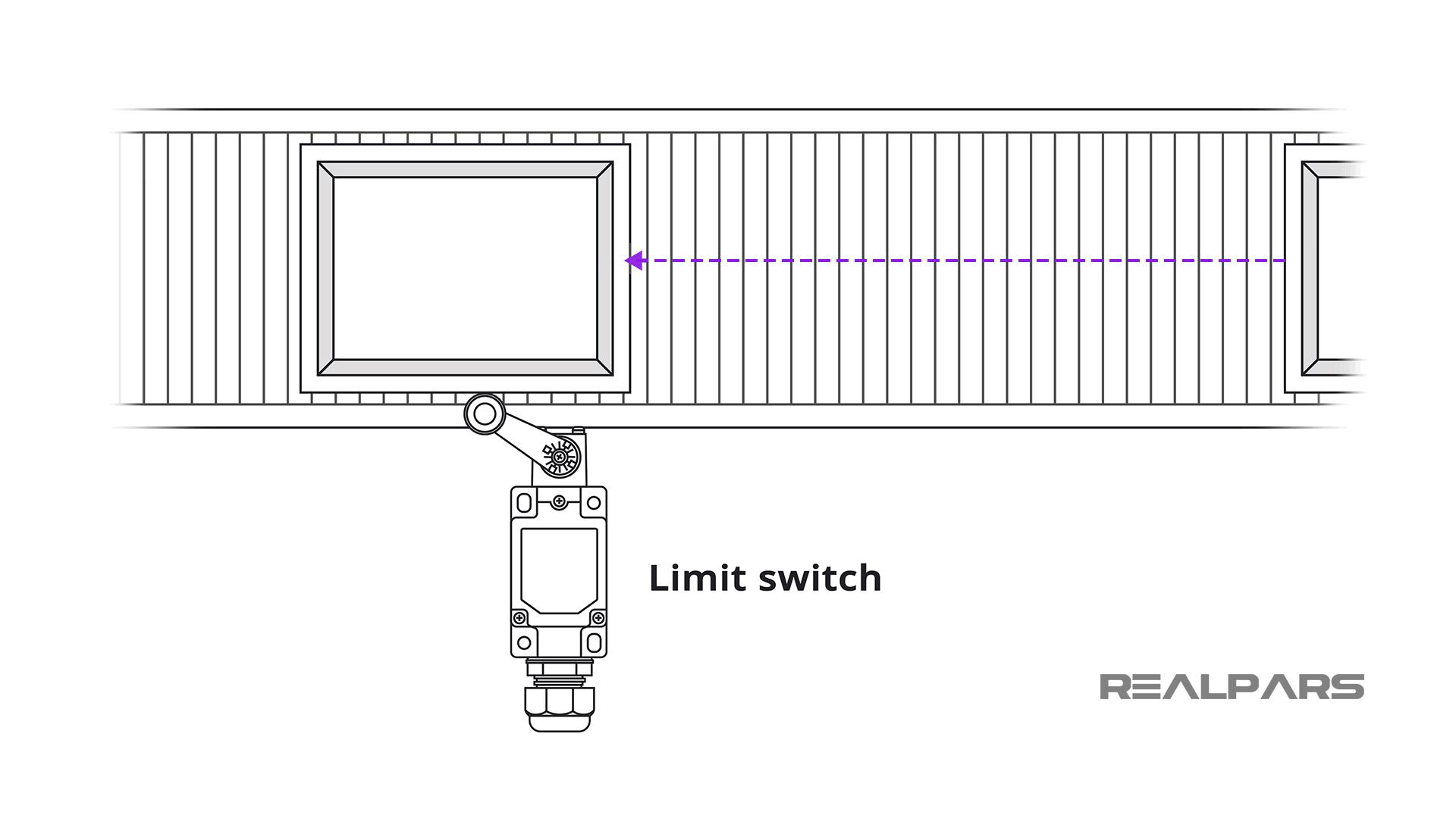 Limit Switch Definition