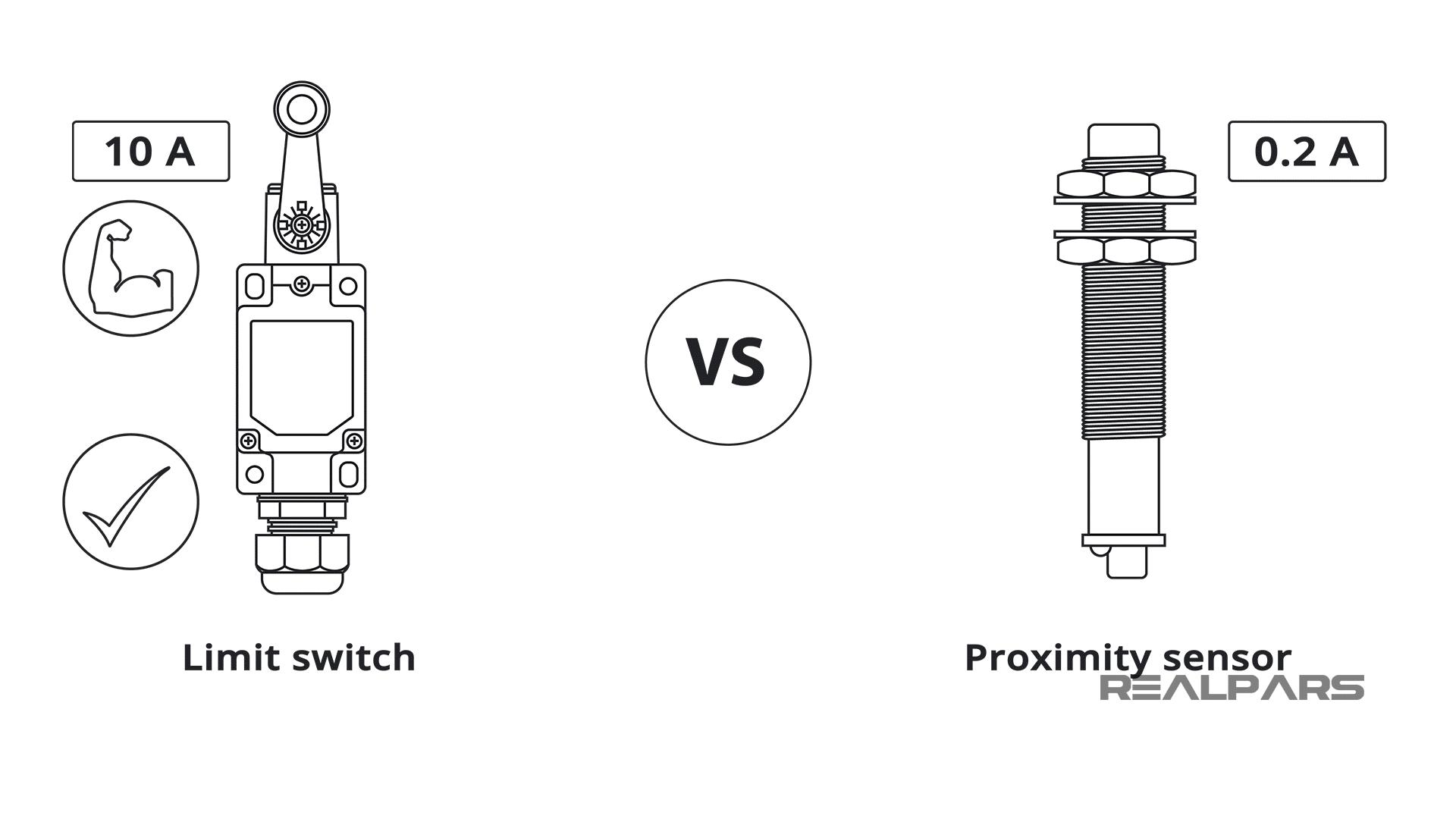 Limit Switch vs. Proximity Sensor