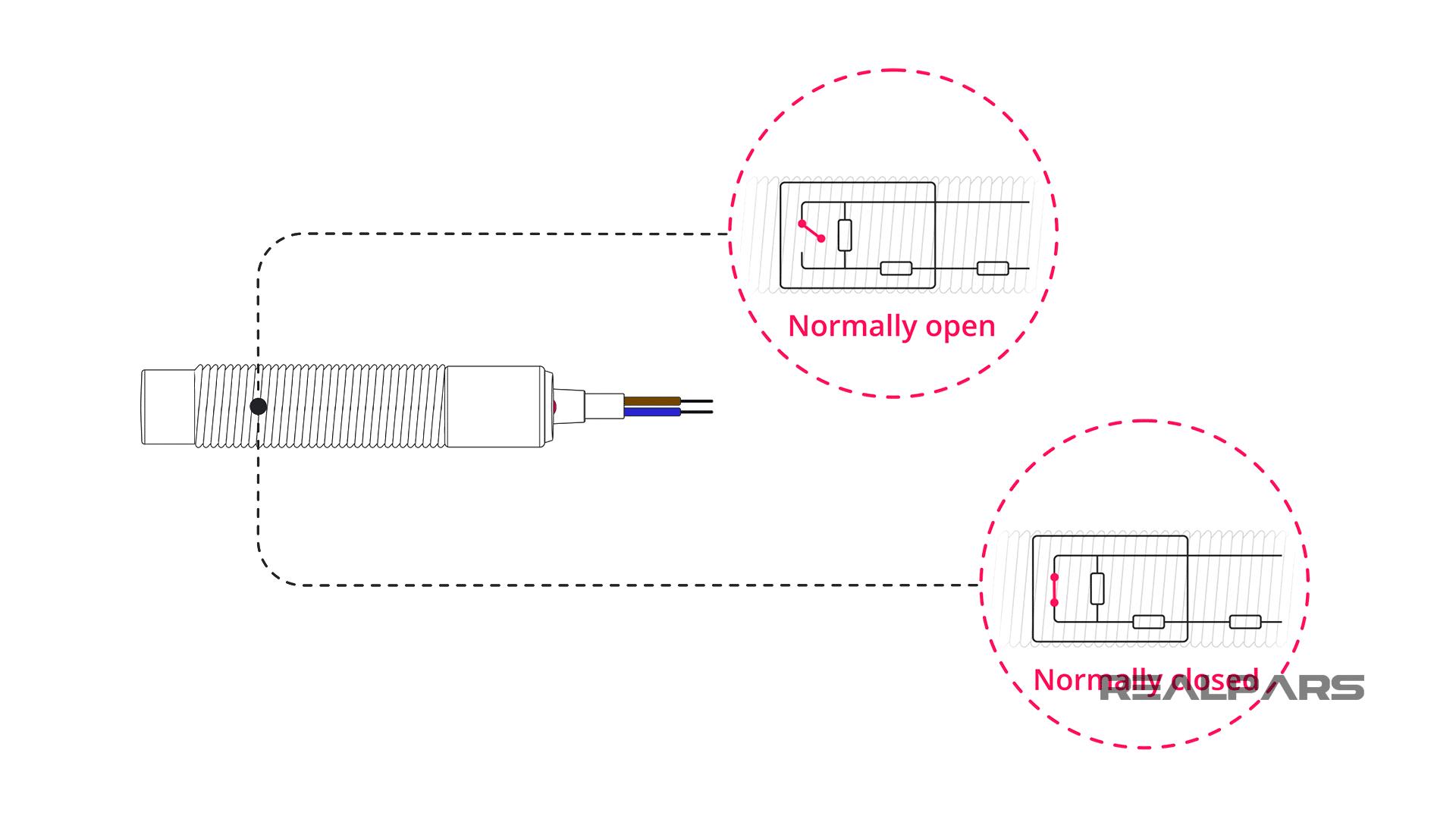 NAMUR Proximity Sensor