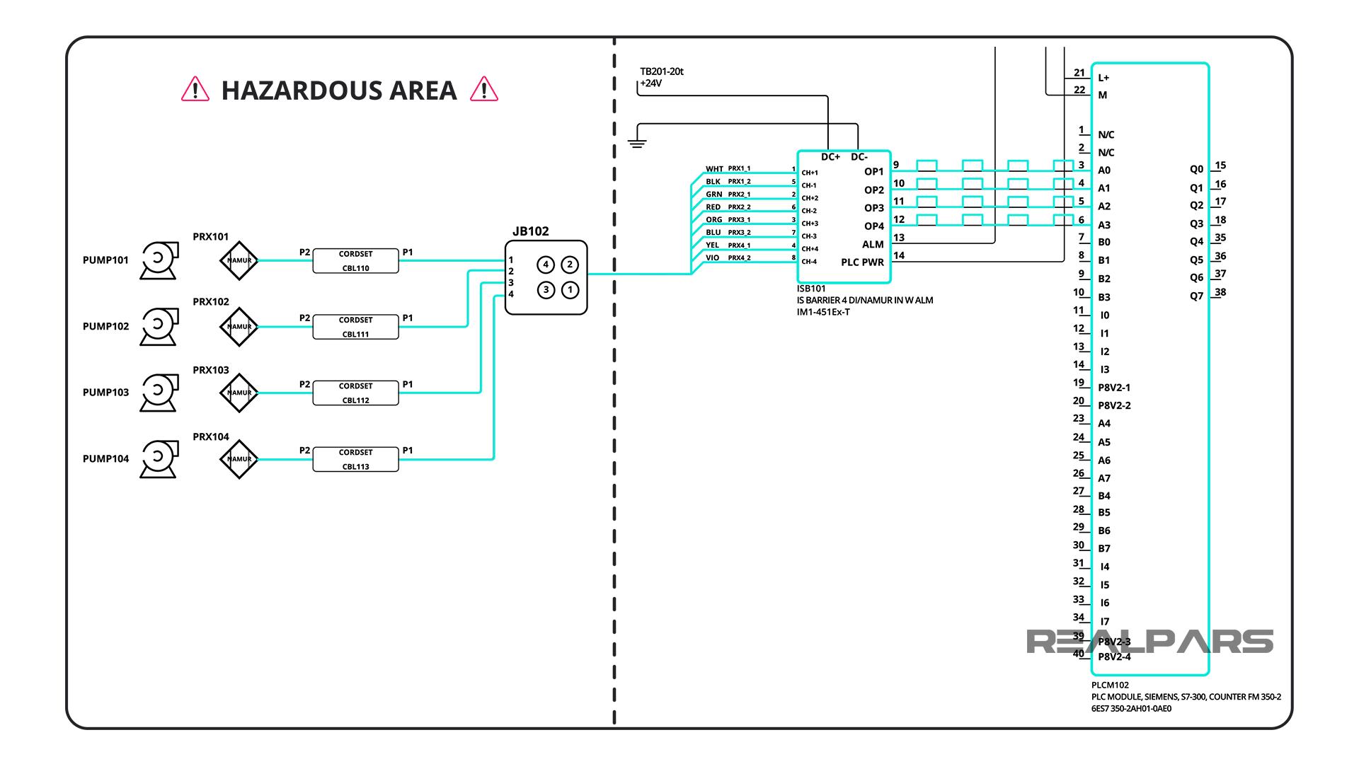 NAMUR Sensor Example