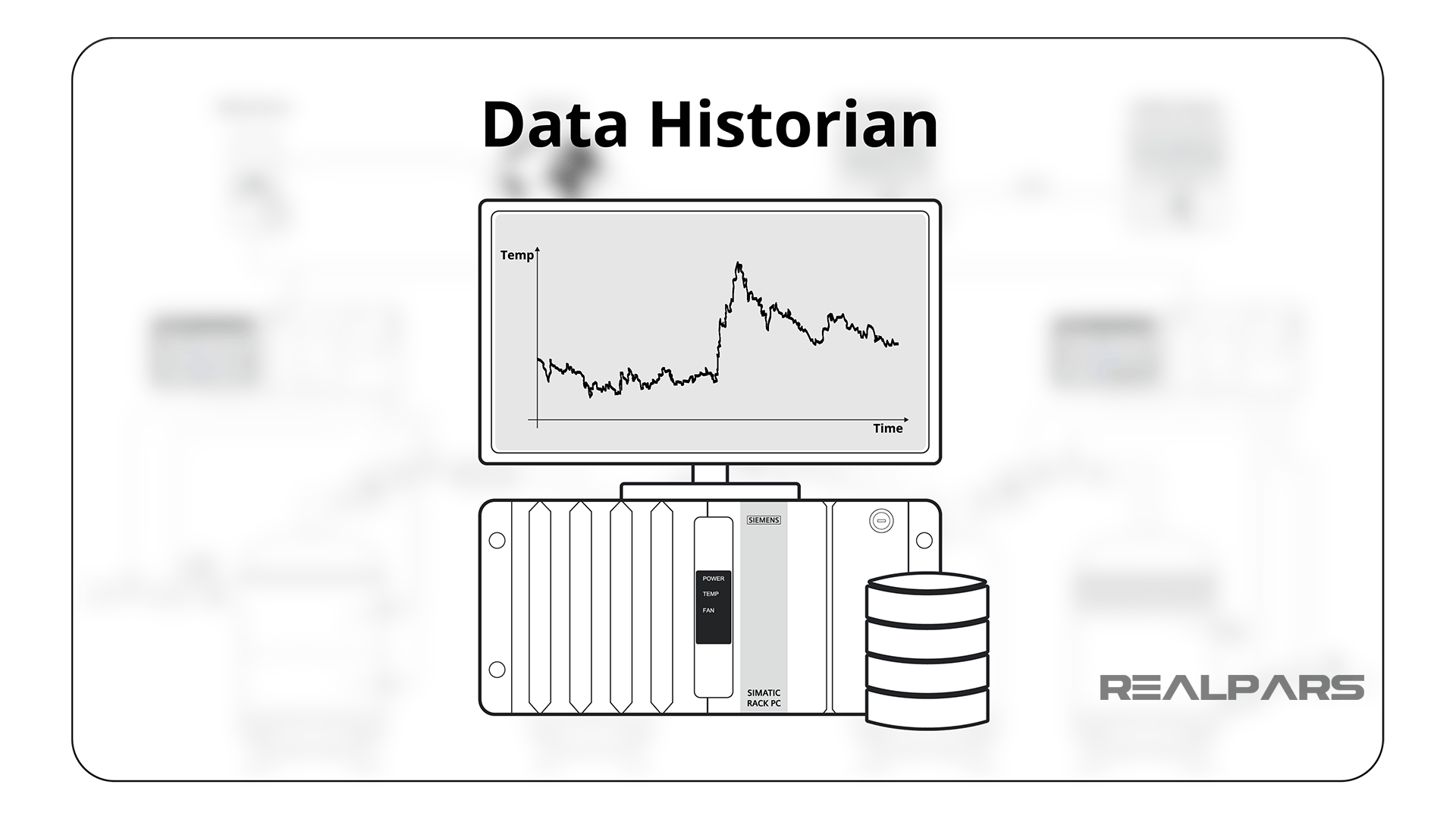 SCADA Historical Data