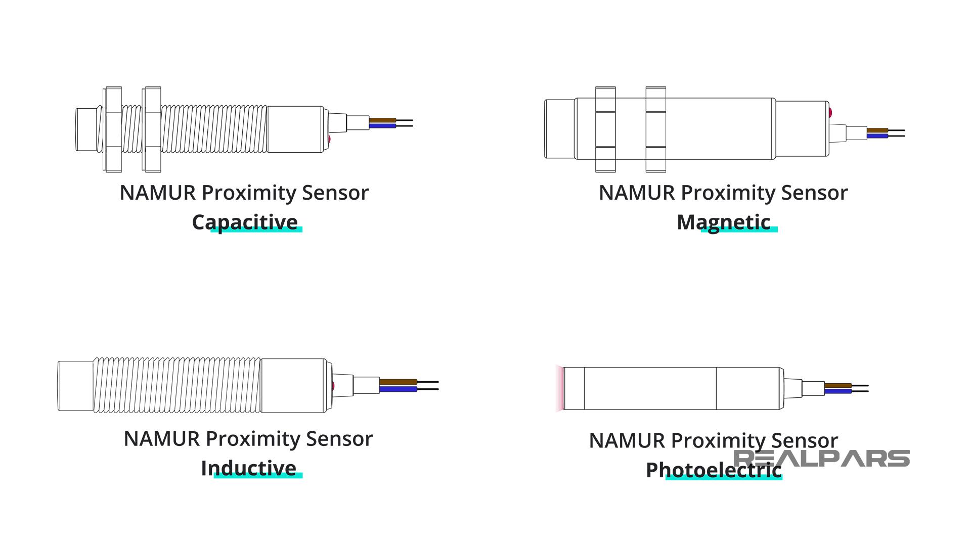 Types of NAMUR Proximity Sensors
