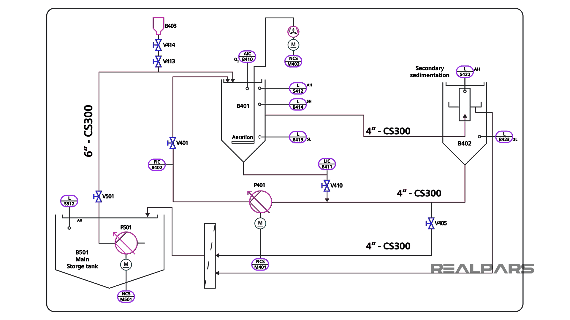 SCADA graphics from P&ID.