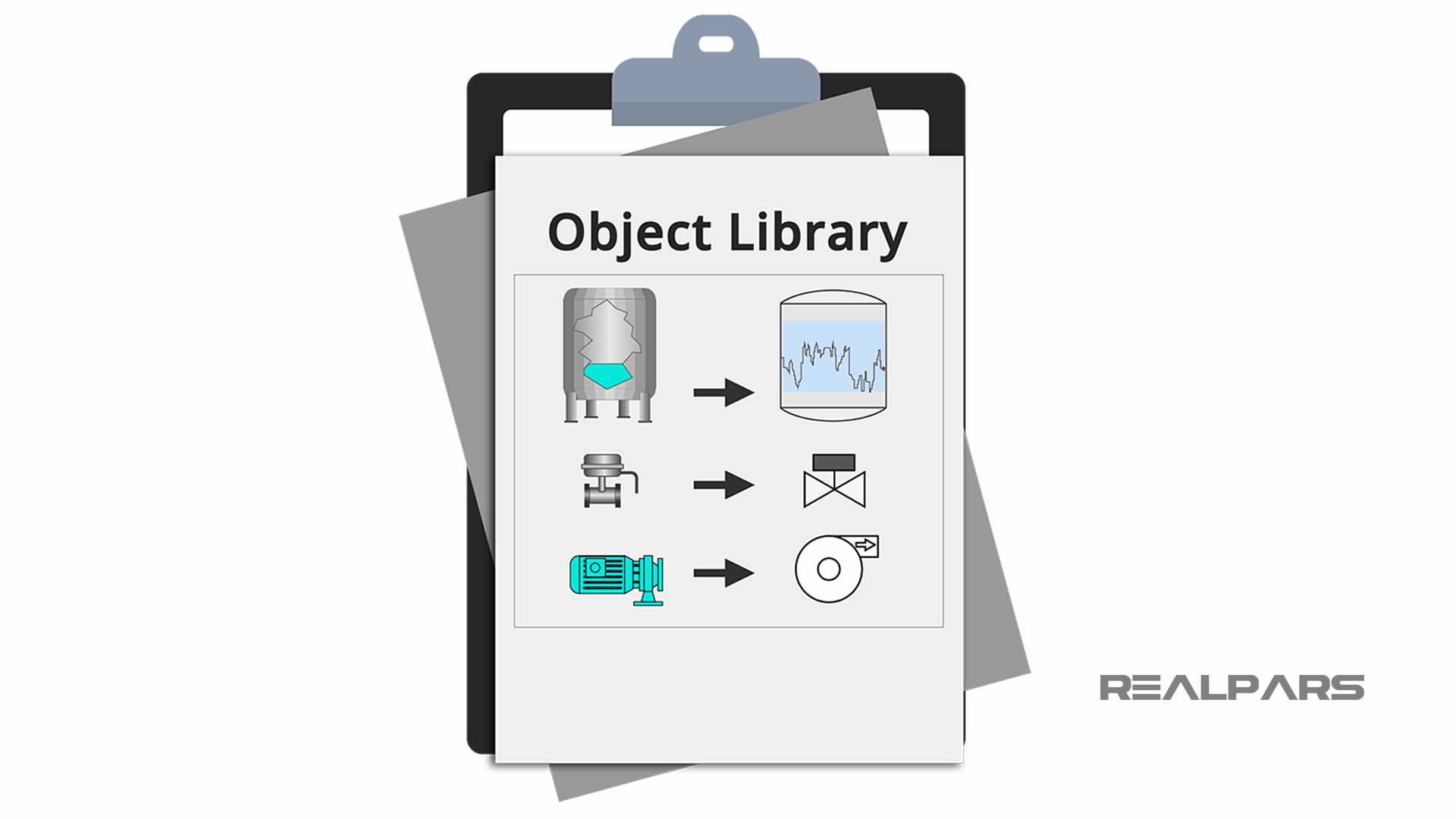Guideline for Object Library in HMI