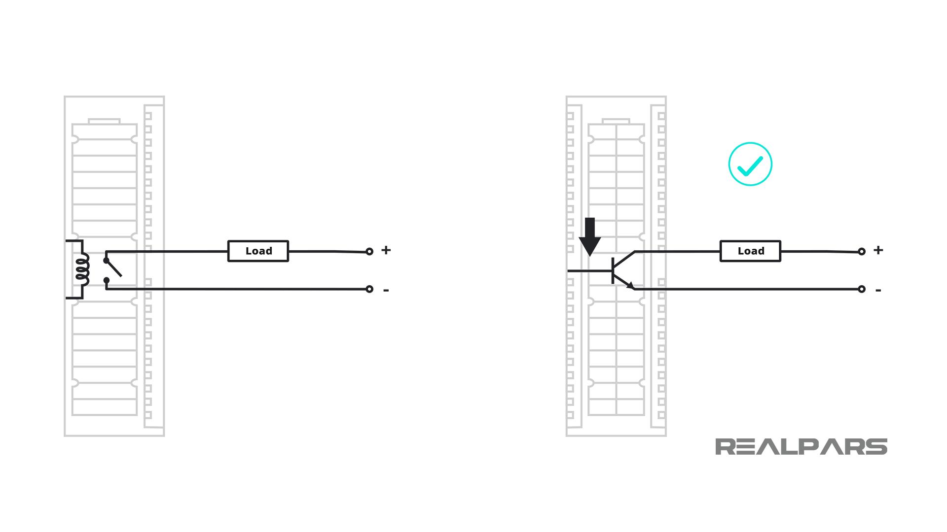 Transistor PLC Output