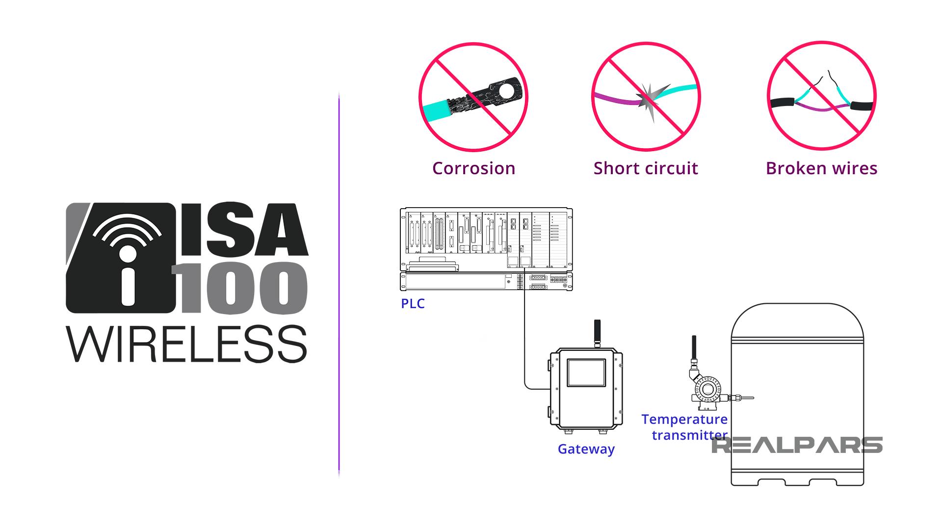 Introducing ISA100 Wireless