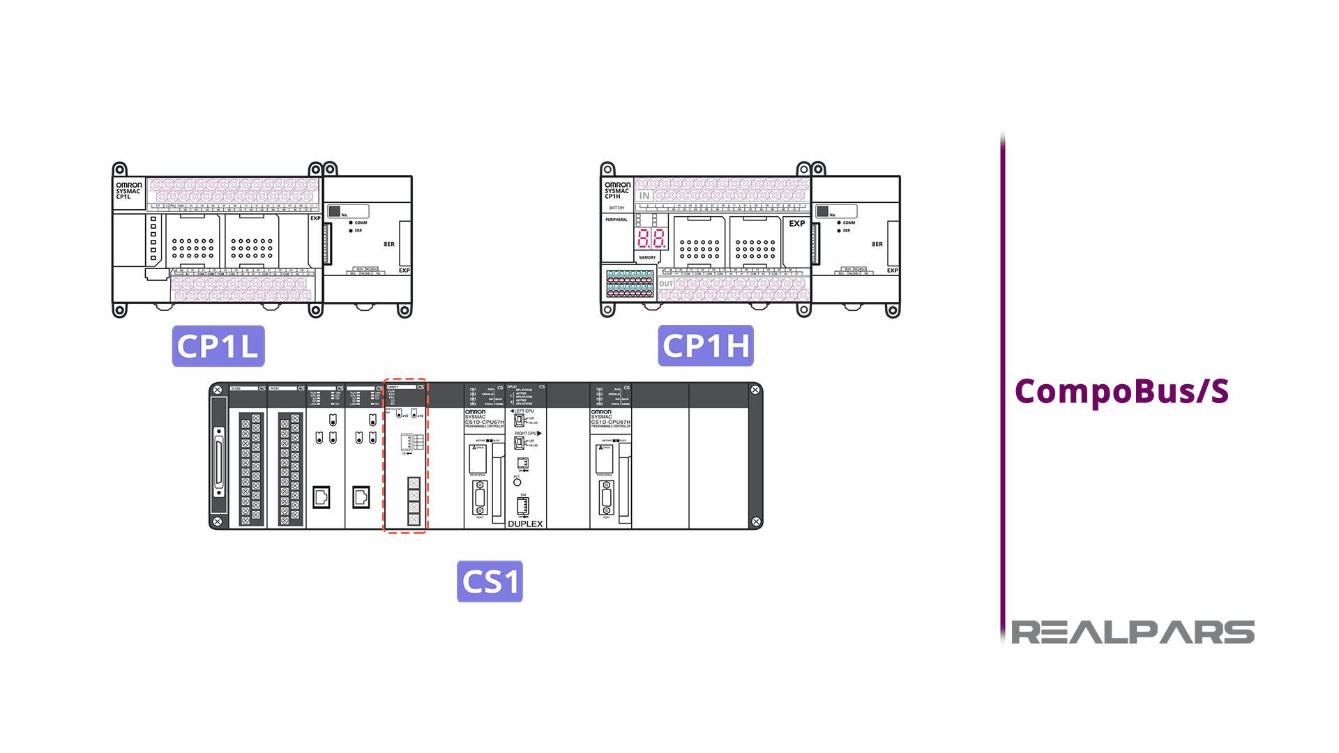 Omron PLC CompoBus