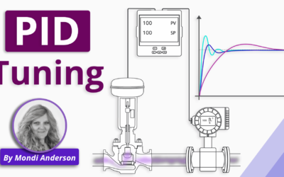 PID Tuning   How to Tune a PID Controller