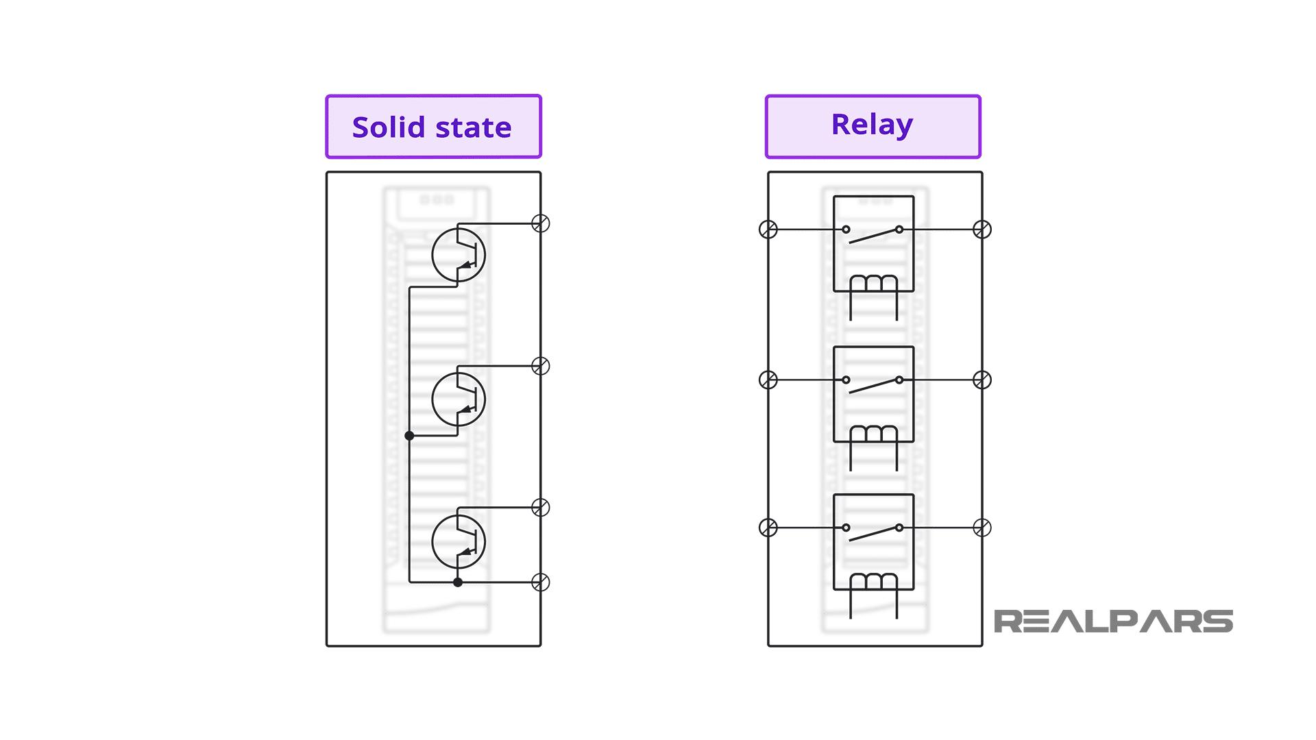 PLC Digital Output Module Types