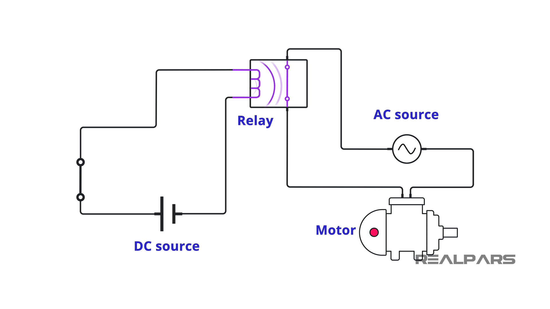 PLC digital output relay module