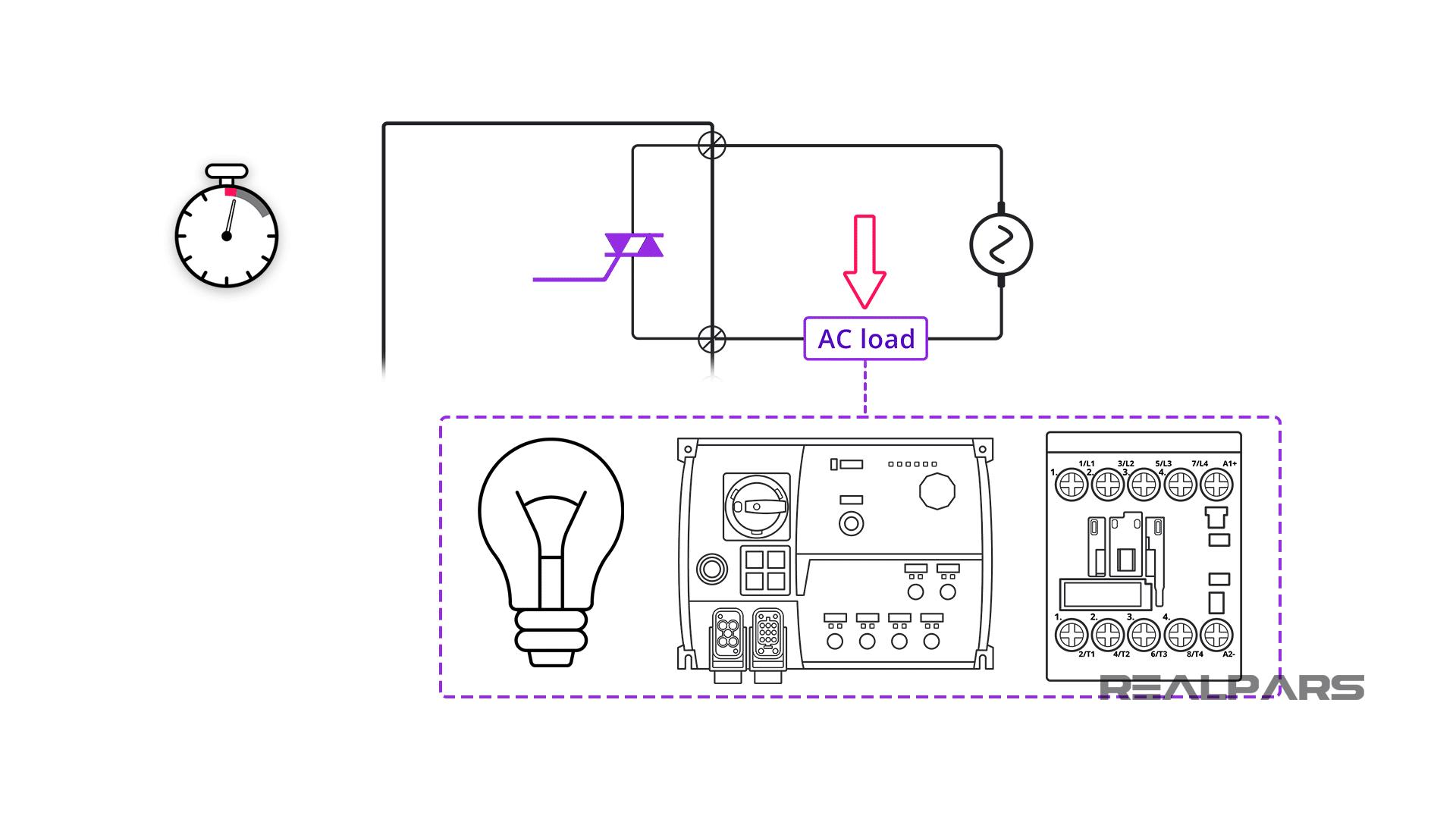 Triac Output Module