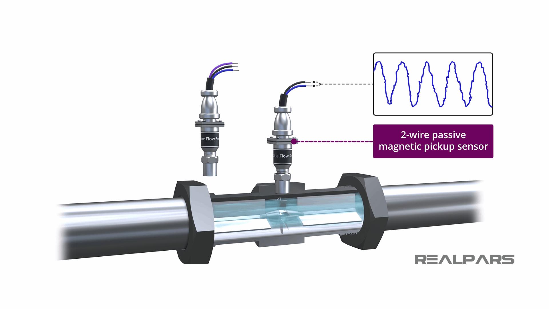 2-wire passive magnetic pickup sensor