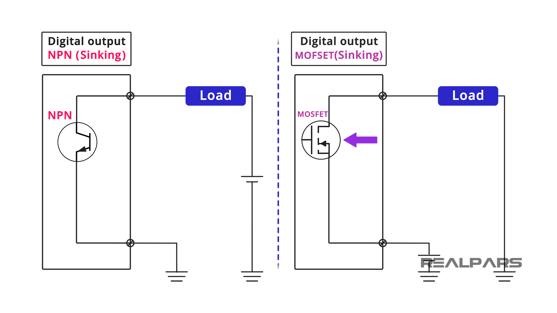 BJT and MOSFET modules