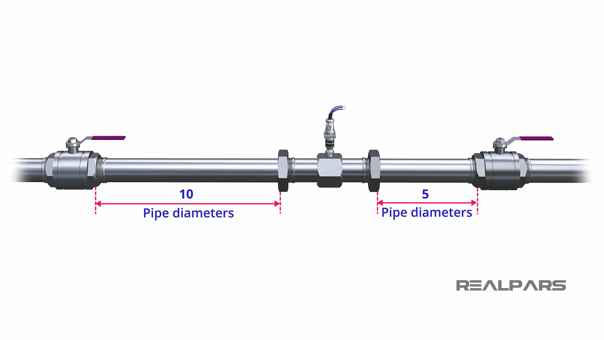 Flow meter installation tips